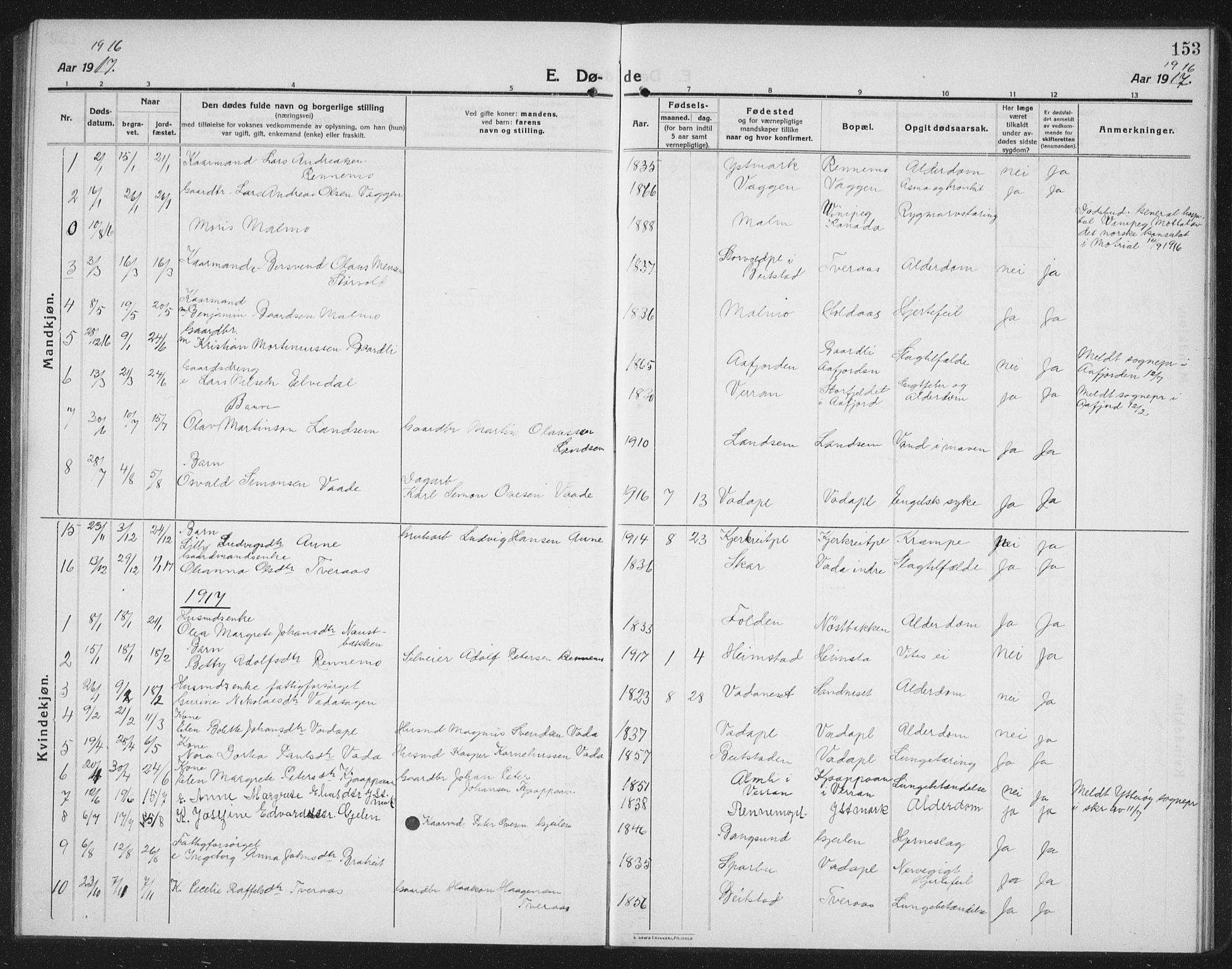 SAT, Ministerialprotokoller, klokkerbøker og fødselsregistre - Nord-Trøndelag, 745/L0434: Klokkerbok nr. 745C03, 1914-1937, s. 153