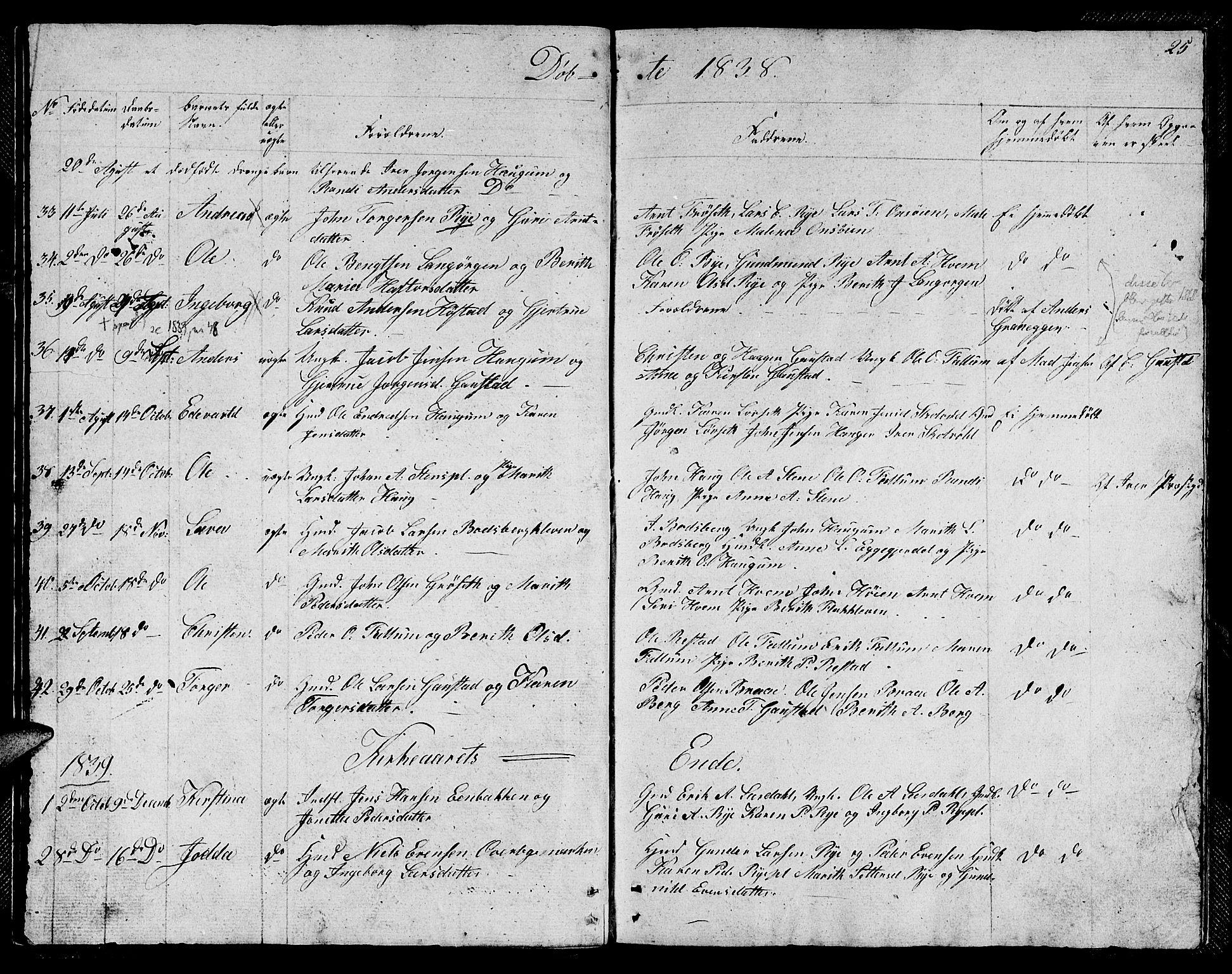 SAT, Ministerialprotokoller, klokkerbøker og fødselsregistre - Sør-Trøndelag, 612/L0386: Klokkerbok nr. 612C02, 1834-1845, s. 25