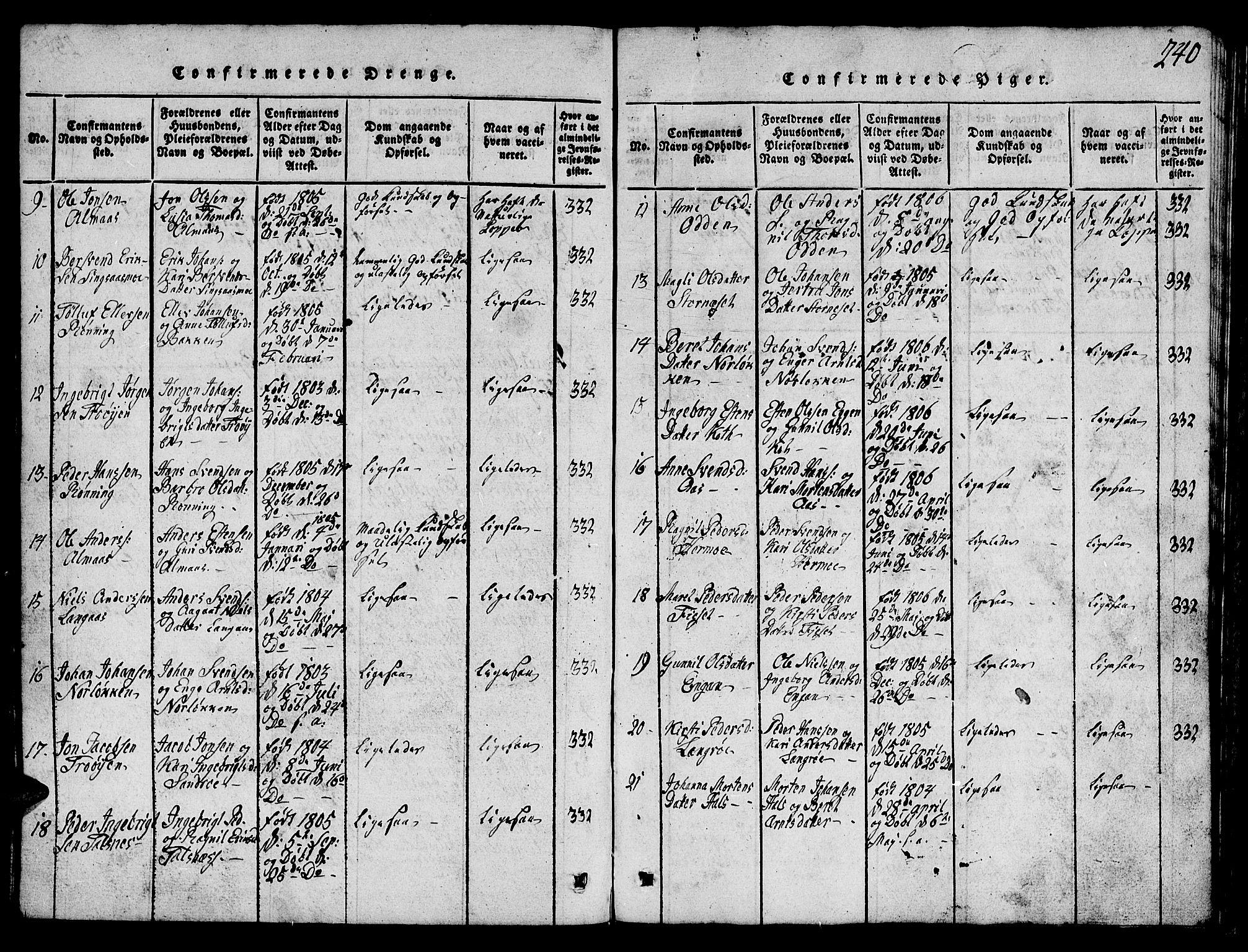 SAT, Ministerialprotokoller, klokkerbøker og fødselsregistre - Sør-Trøndelag, 688/L1026: Klokkerbok nr. 688C01, 1817-1860, s. 240