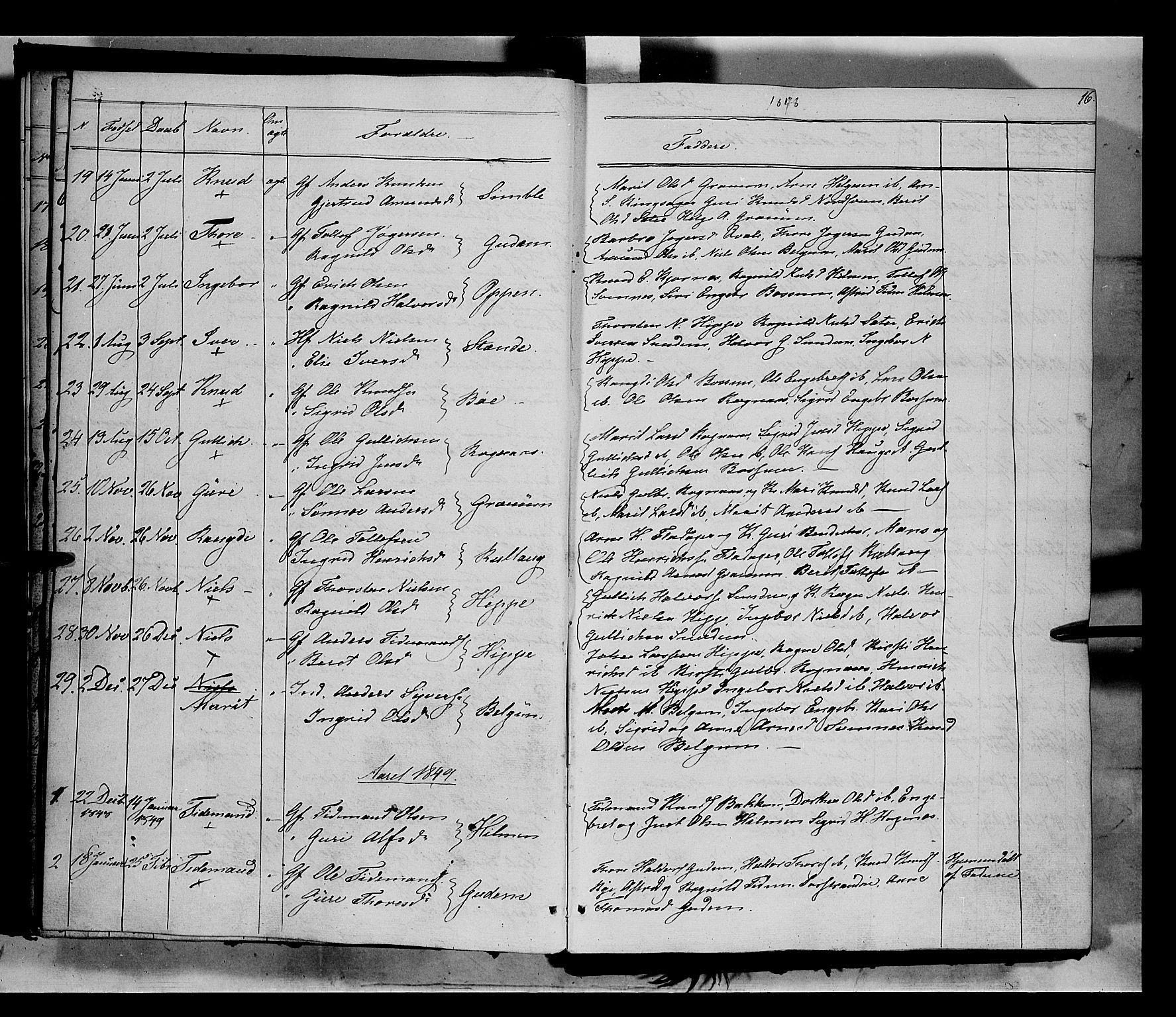 SAH, Nord-Aurdal prestekontor, Ministerialbok nr. 6, 1842-1863, s. 16
