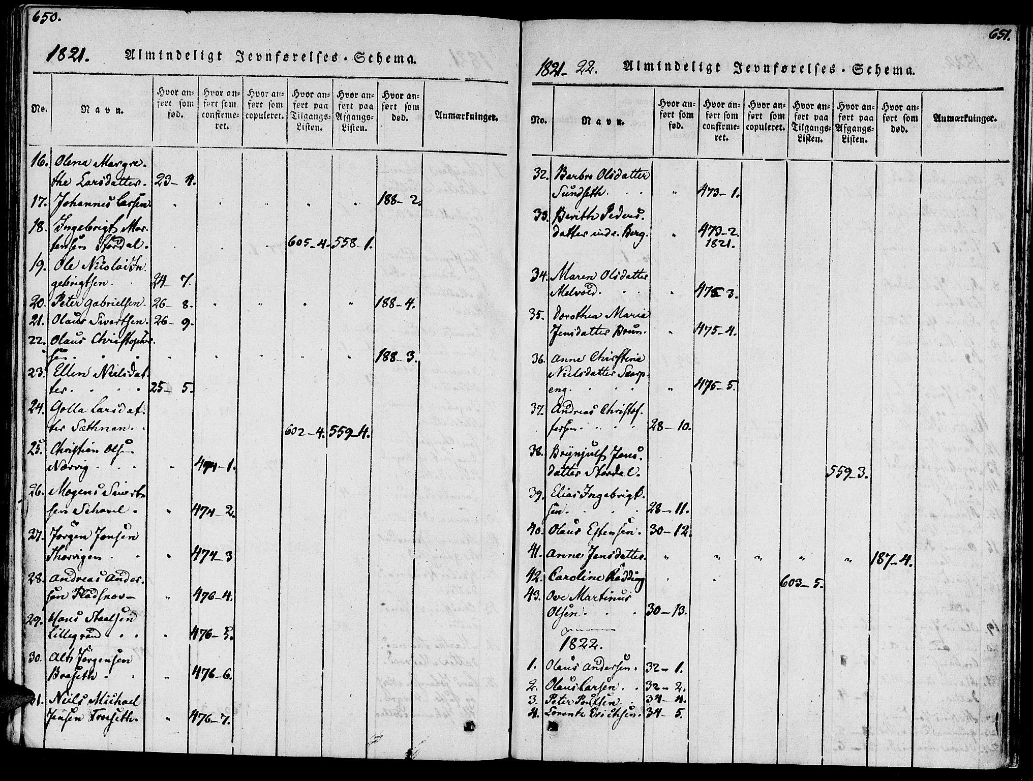 SAT, Ministerialprotokoller, klokkerbøker og fødselsregistre - Nord-Trøndelag, 733/L0322: Ministerialbok nr. 733A01, 1817-1842, s. 650-651
