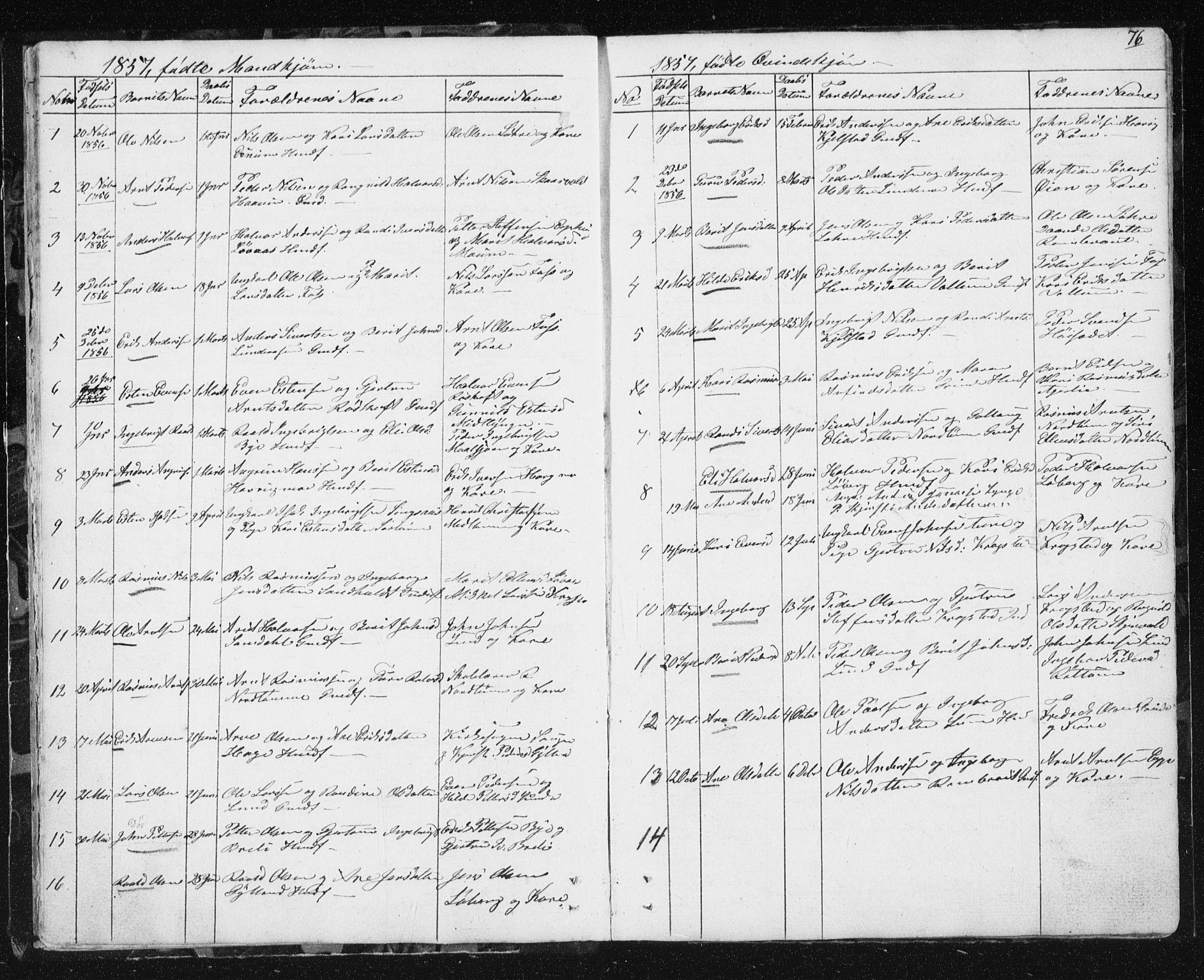 SAT, Ministerialprotokoller, klokkerbøker og fødselsregistre - Sør-Trøndelag, 692/L1110: Klokkerbok nr. 692C05, 1849-1889, s. 76