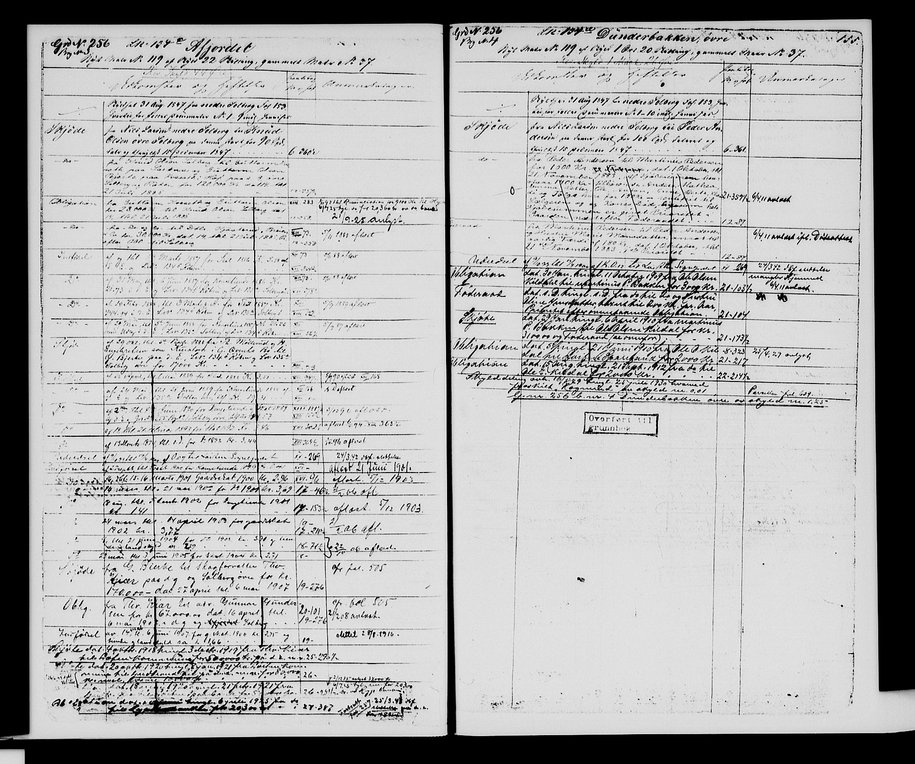 SAH, Sør-Hedmark sorenskriveri, H/Ha/Hac/Hacc/L0001: Panteregister nr. 3.1, 1855-1943, s. 155