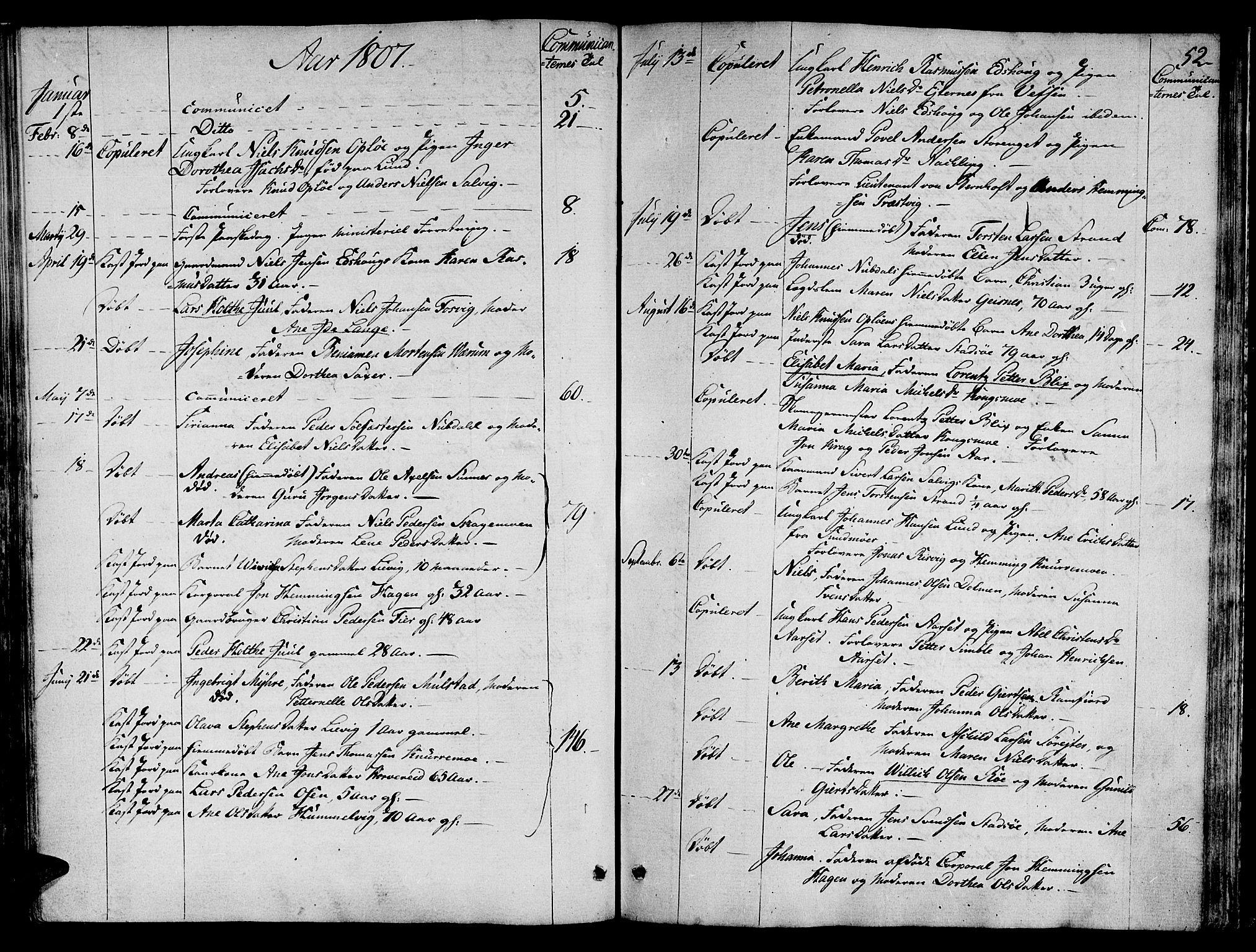 SAT, Ministerialprotokoller, klokkerbøker og fødselsregistre - Nord-Trøndelag, 780/L0633: Ministerialbok nr. 780A02 /1, 1787-1814, s. 52
