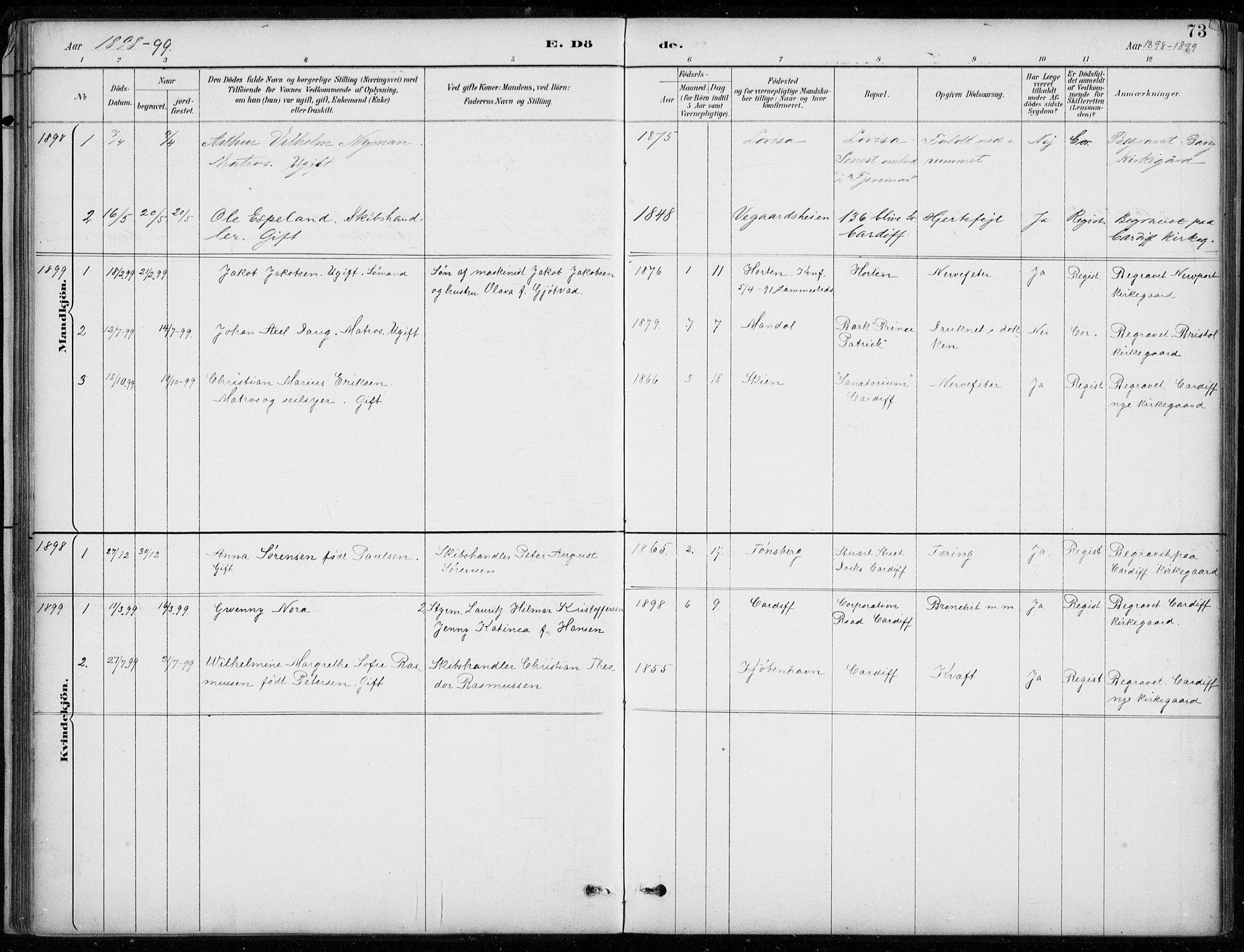 SAB, Den Norske Sjømannsmisjon i utlandet*, Ministerialbok nr. A 2, 1887-1932, s. 73