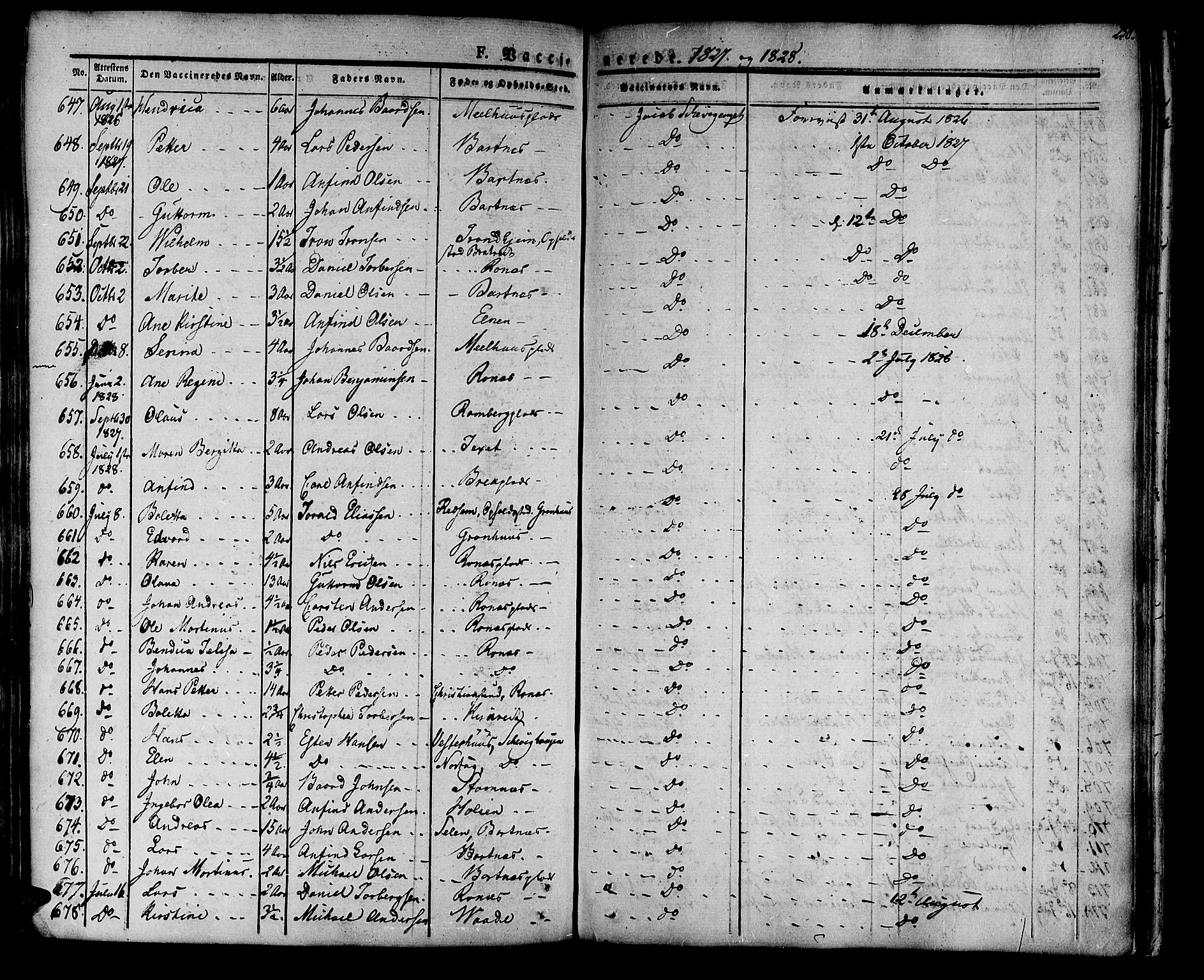 SAT, Ministerialprotokoller, klokkerbøker og fødselsregistre - Nord-Trøndelag, 741/L0390: Ministerialbok nr. 741A04, 1822-1836, s. 250