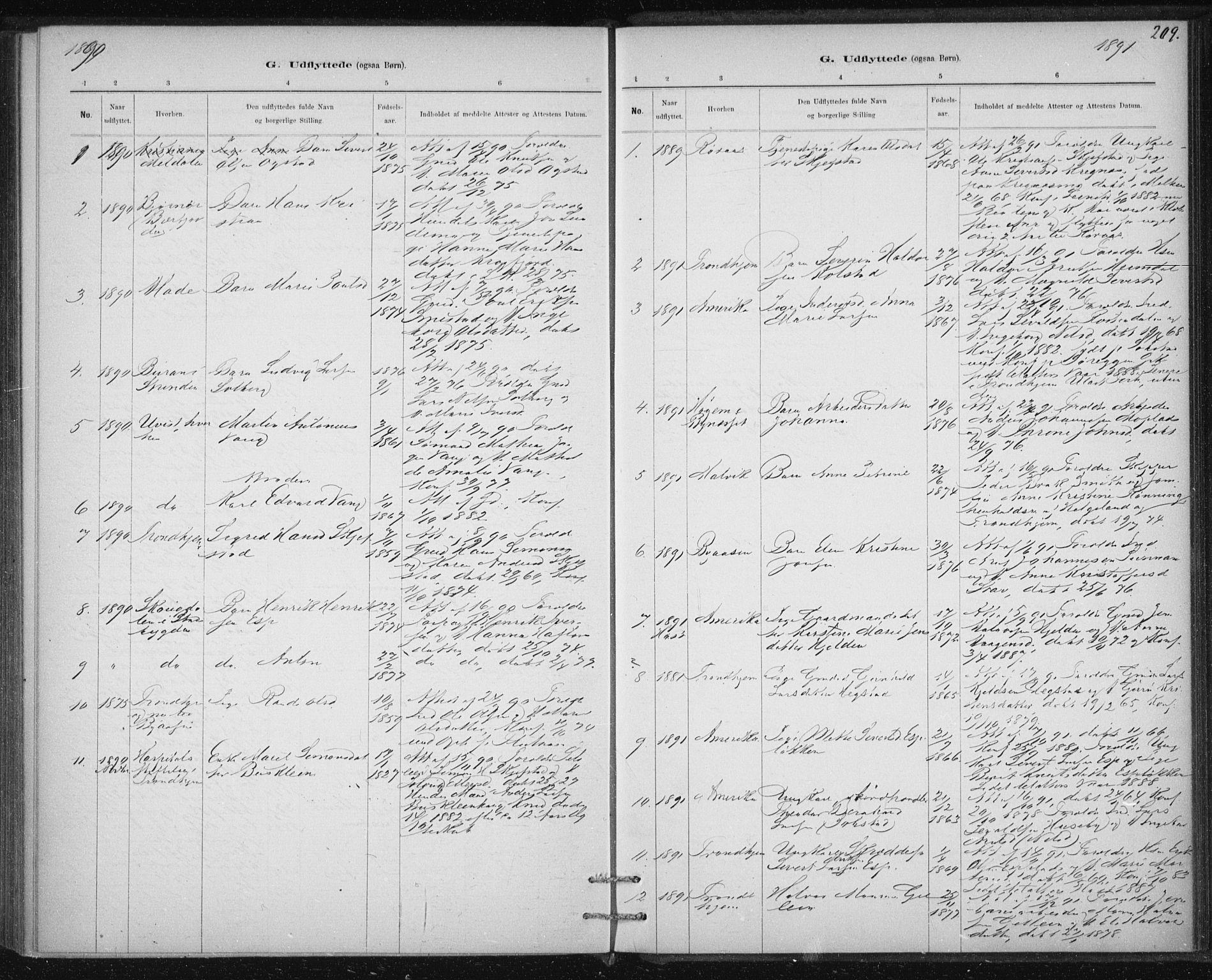 SAT, Ministerialprotokoller, klokkerbøker og fødselsregistre - Sør-Trøndelag, 613/L0392: Ministerialbok nr. 613A01, 1887-1906, s. 209