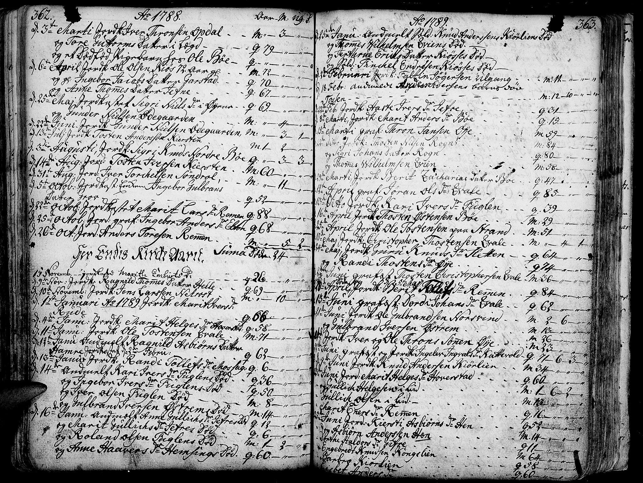 SAH, Vang prestekontor, Valdres, Ministerialbok nr. 1, 1730-1796, s. 362-363