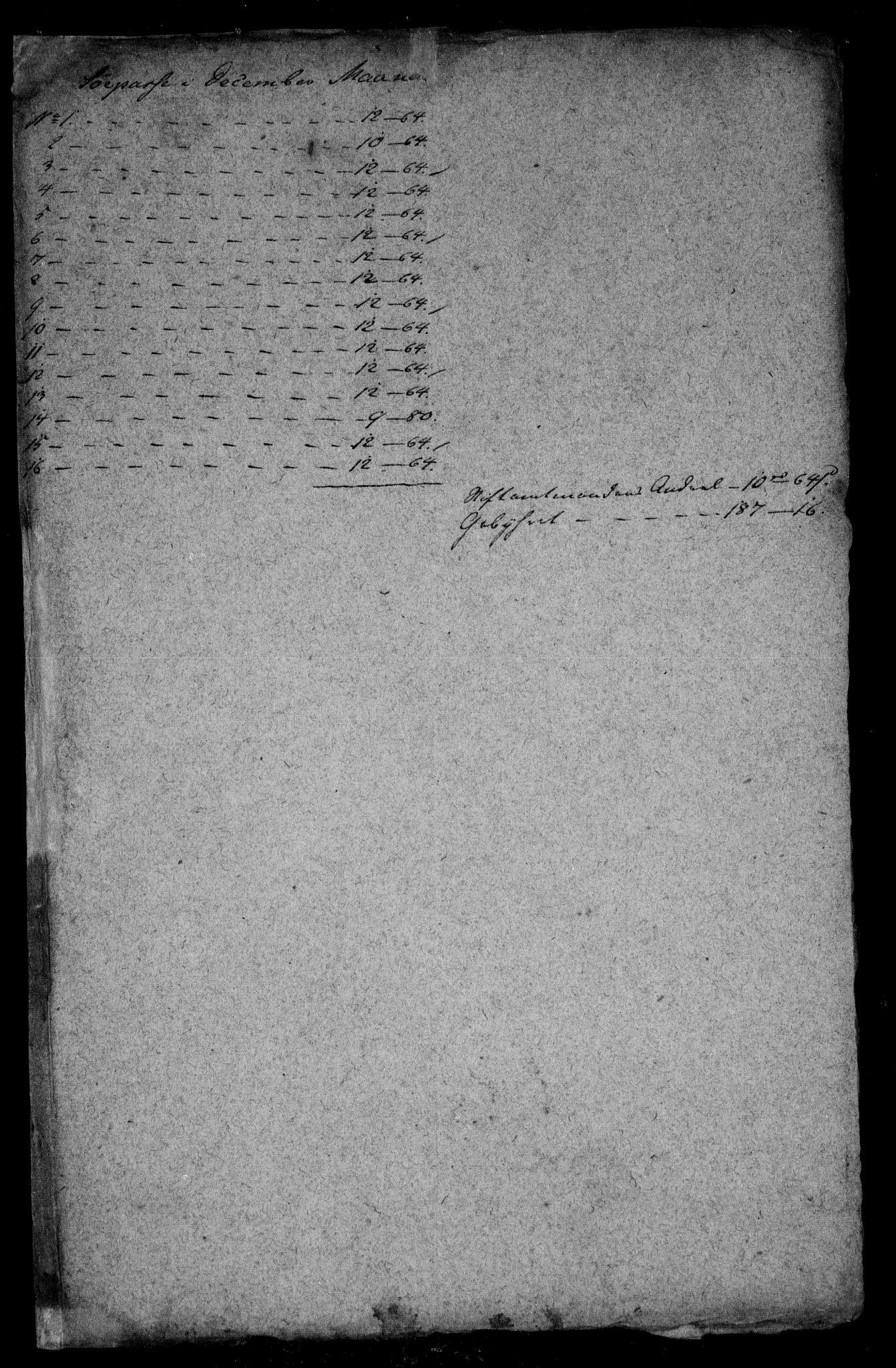 RA, Danske Kanselli, Skapsaker, F/L0052: Skap 13, pakke 2, 1809-1810, s. 360