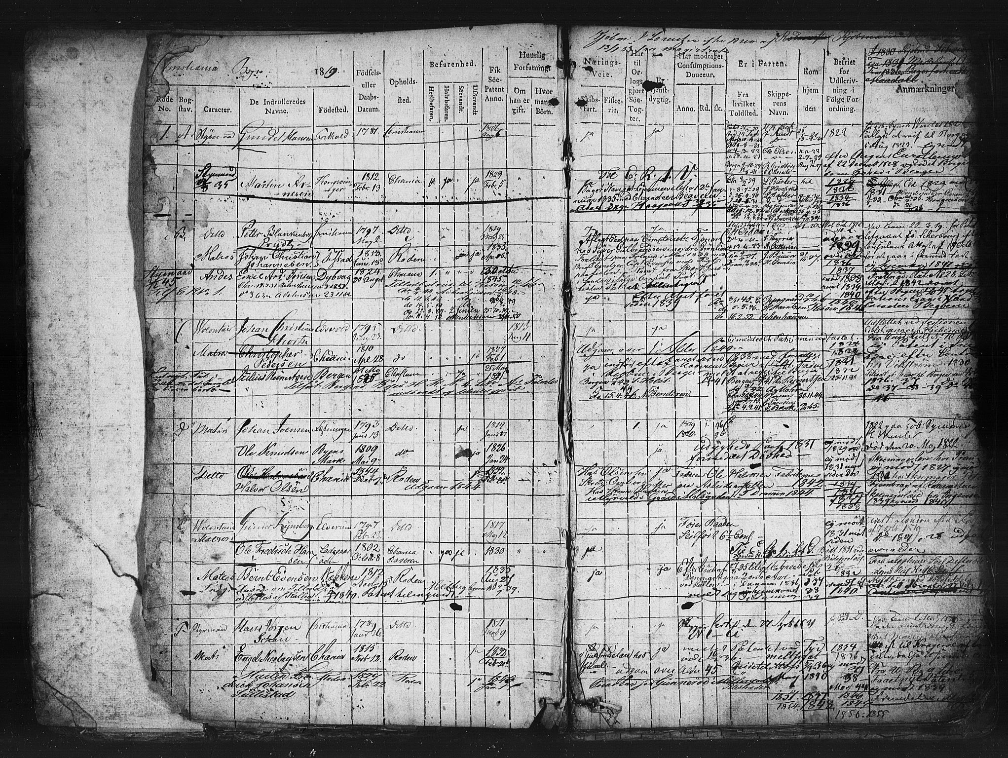 SAO, Oslo mønstringskontor, F/Fc/Fcb/L0001: Hovedrulle, 1819, s. 1