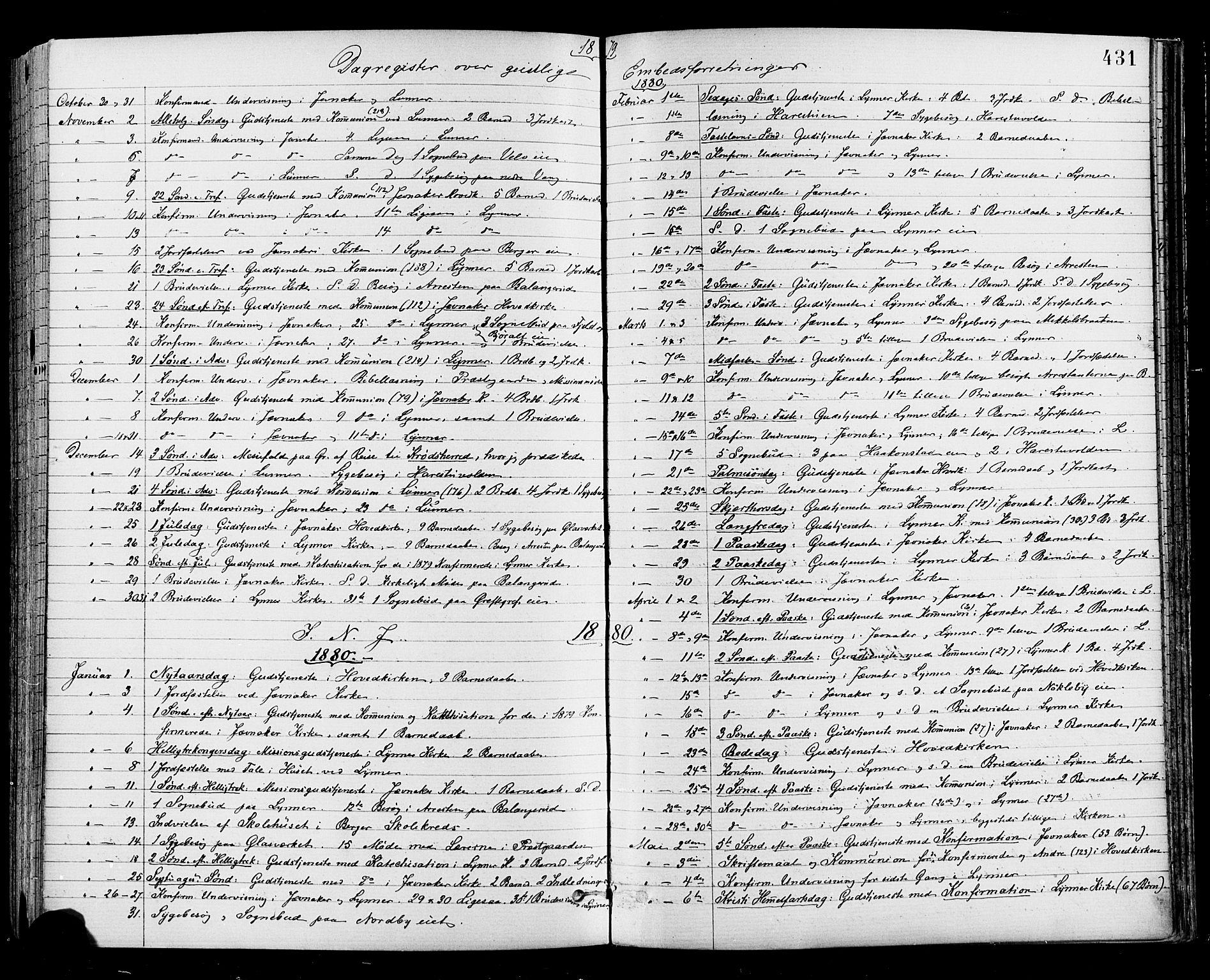 SAH, Jevnaker prestekontor, Ministerialbok nr. 8, 1877-1890, s. 431