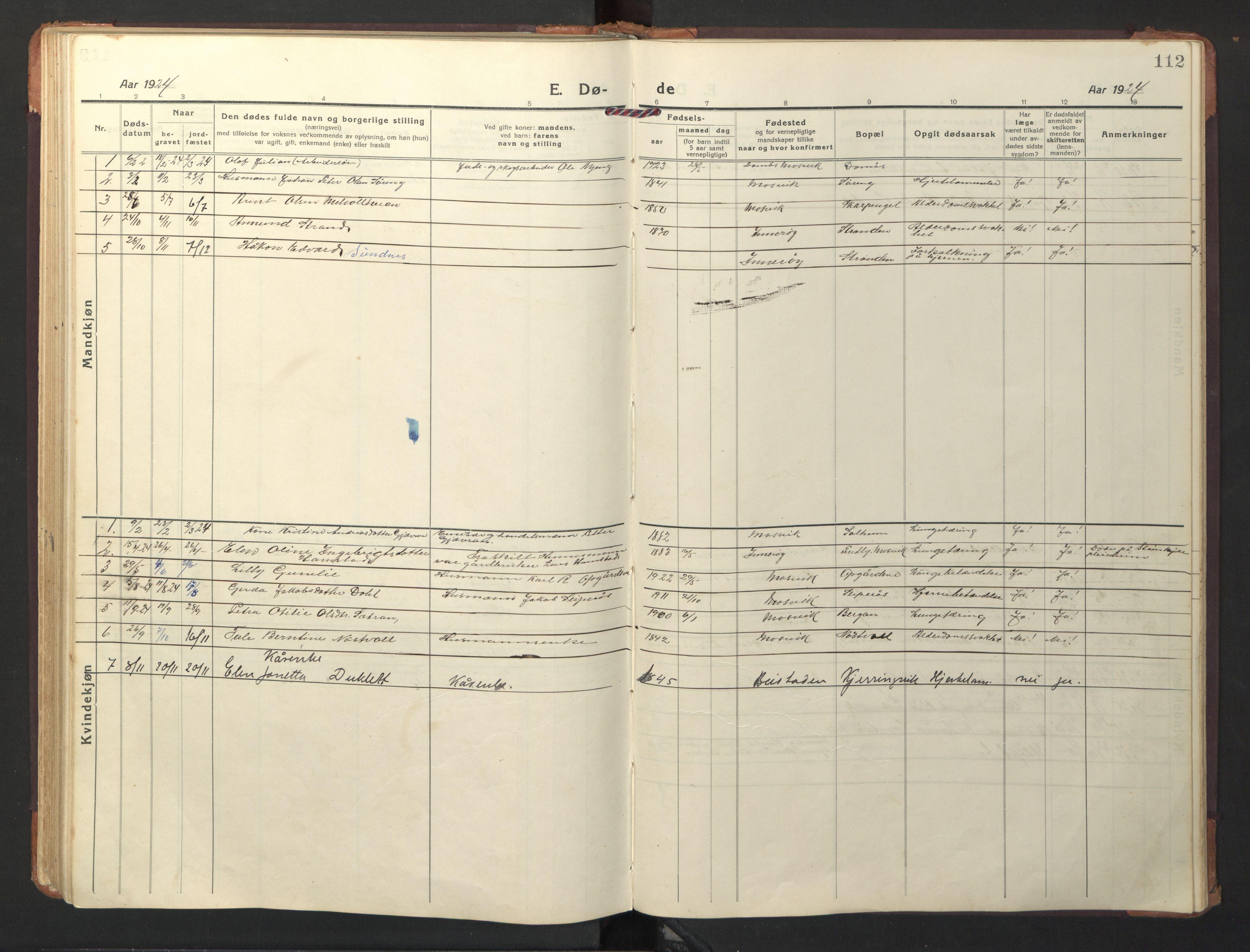 SAT, Ministerialprotokoller, klokkerbøker og fødselsregistre - Nord-Trøndelag, 733/L0328: Klokkerbok nr. 733C03, 1919-1966, s. 112