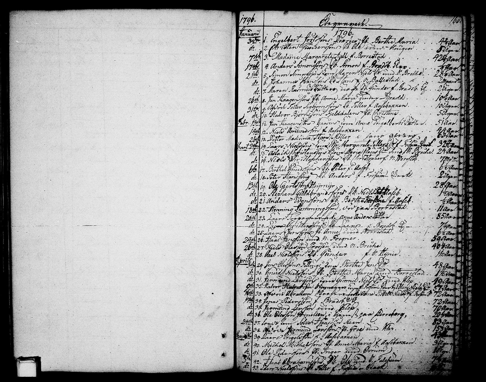 SAKO, Gjerpen kirkebøker, F/Fa/L0003: Ministerialbok nr. 3, 1796-1814, s. 160