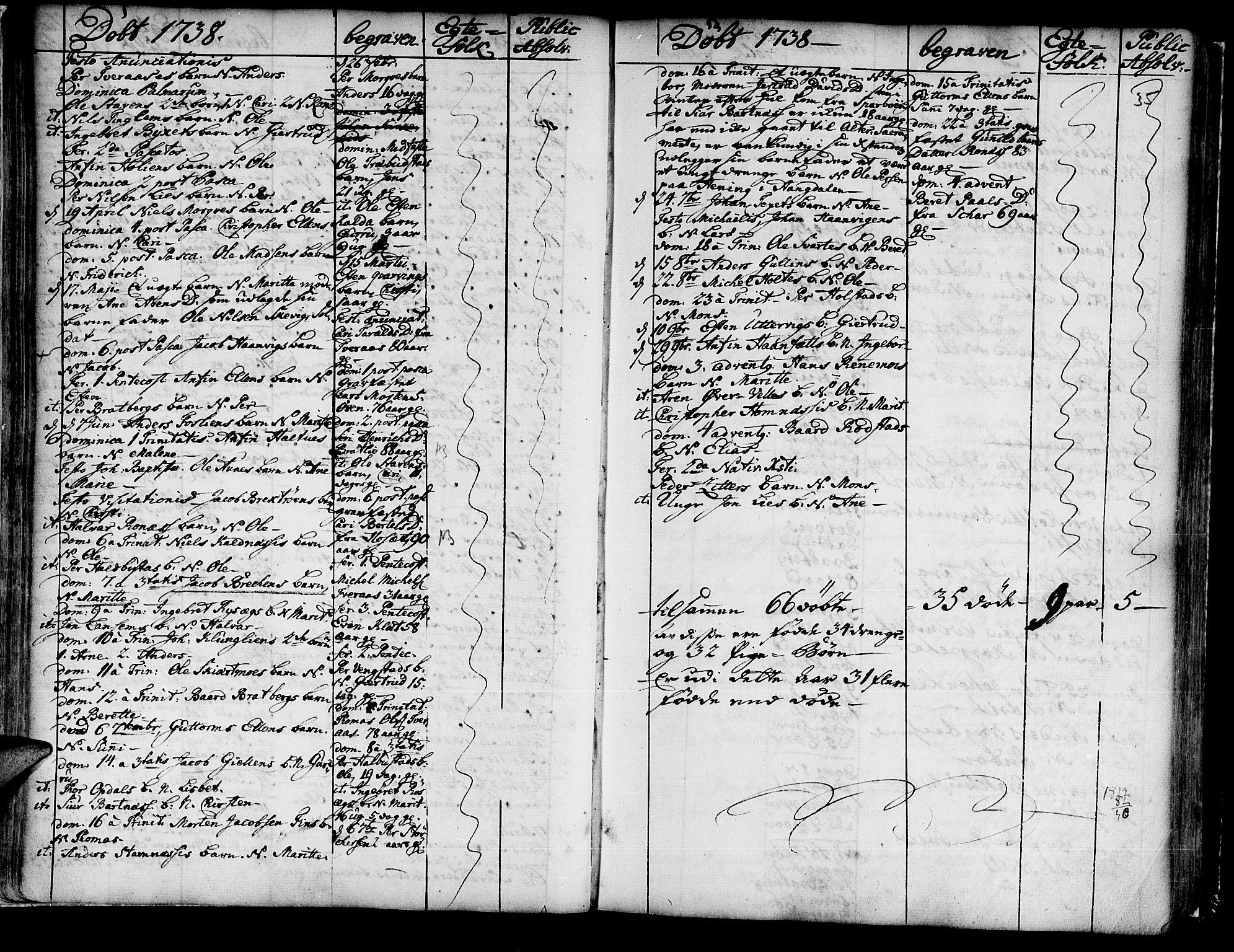 SAT, Ministerialprotokoller, klokkerbøker og fødselsregistre - Nord-Trøndelag, 741/L0385: Ministerialbok nr. 741A01, 1722-1815, s. 35