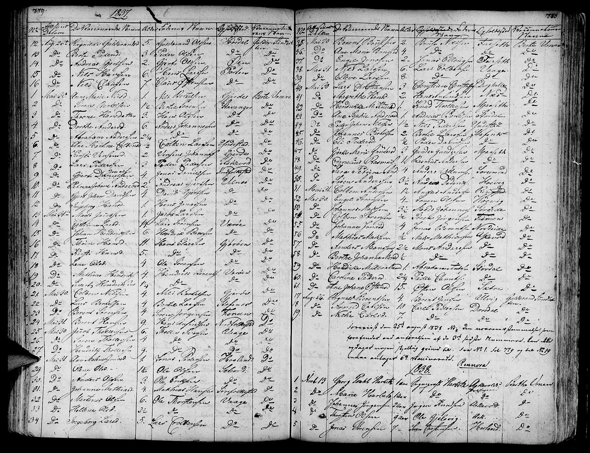 SAB, Askvoll Sokneprestembete, Ministerialbok nr. A 10, 1821-1844, s. 779-780