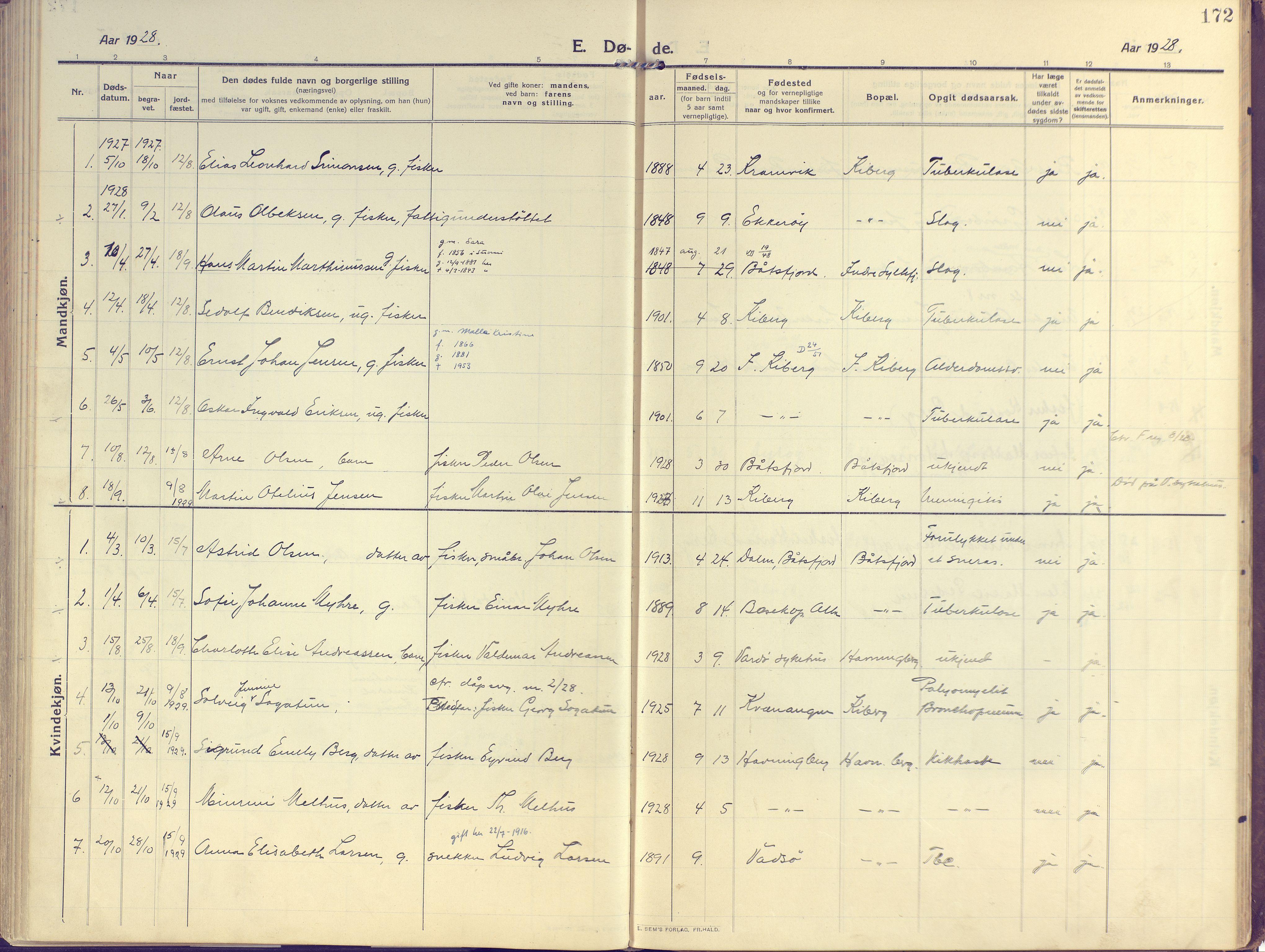SATØ, Vardø sokneprestkontor, H/Ha/L0013kirke: Ministerialbok nr. 13, 1912-1928, s. 172