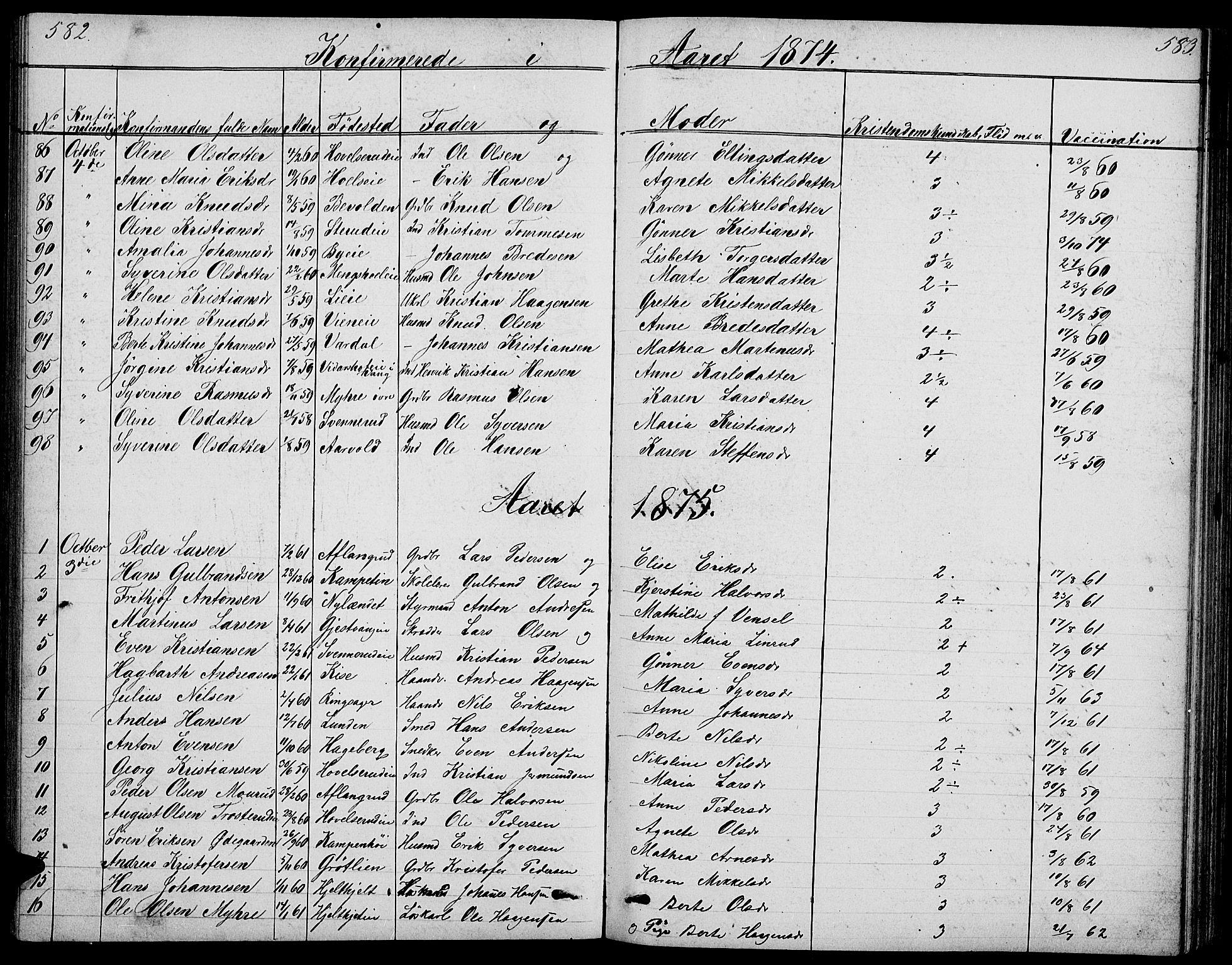 SAH, Nes prestekontor, L/La/L0005: Klokkerbok nr. 5, 1852-1889, s. 582-583