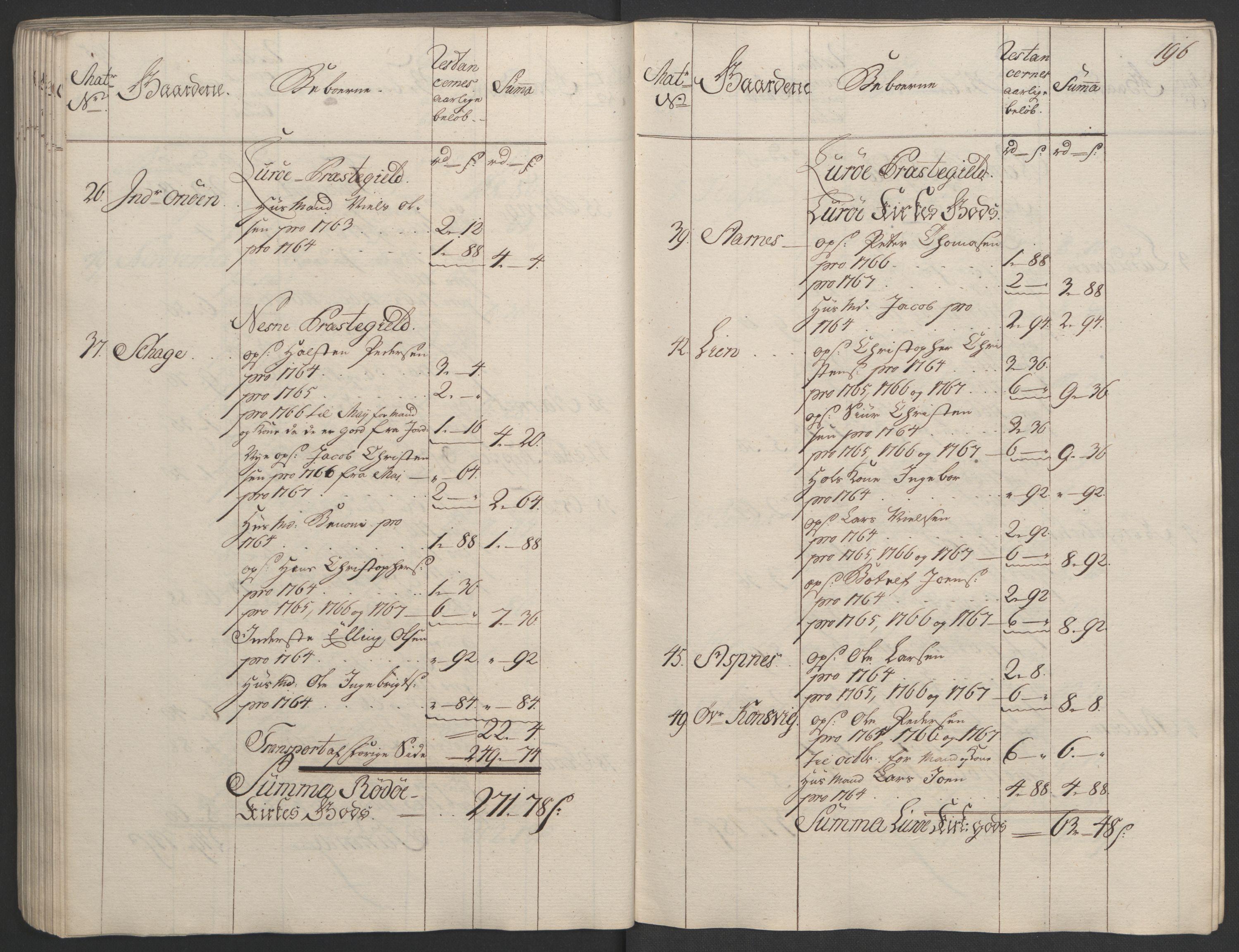 RA, Rentekammeret inntil 1814, Realistisk ordnet avdeling, Ol/L0023: [Gg 10]: Ekstraskatten, 23.09.1762. Helgeland (restanseregister), 1767-1772, s. 193