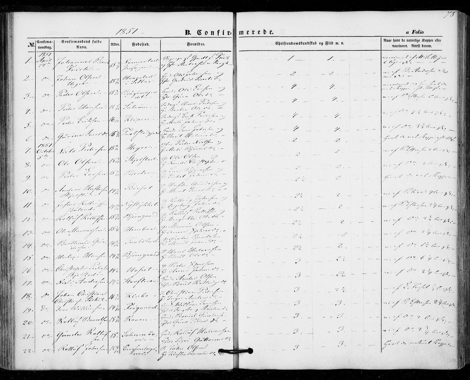 SAT, Ministerialprotokoller, klokkerbøker og fødselsregistre - Nord-Trøndelag, 703/L0028: Ministerialbok nr. 703A01, 1850-1862, s. 78
