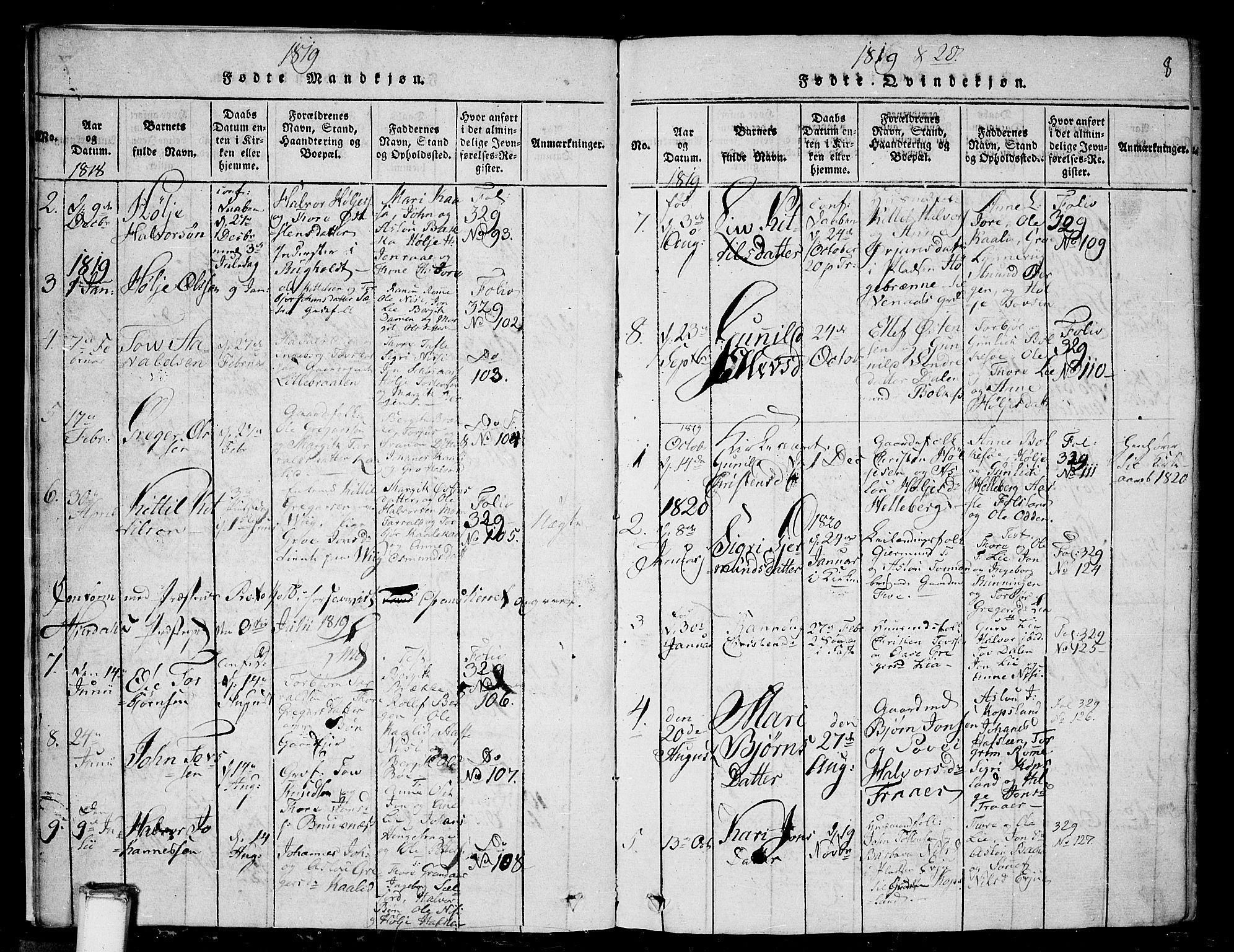 SAKO, Gransherad kirkebøker, G/Ga/L0001: Klokkerbok nr. I 1, 1815-1842, s. 8