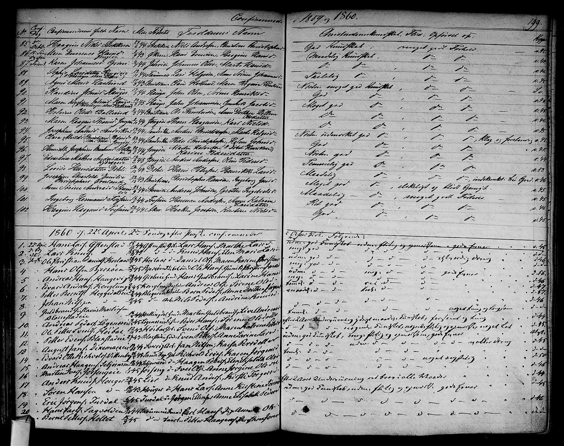 SAO, Asker prestekontor Kirkebøker, F/Fa/L0009: Ministerialbok nr. I 9, 1825-1878, s. 199