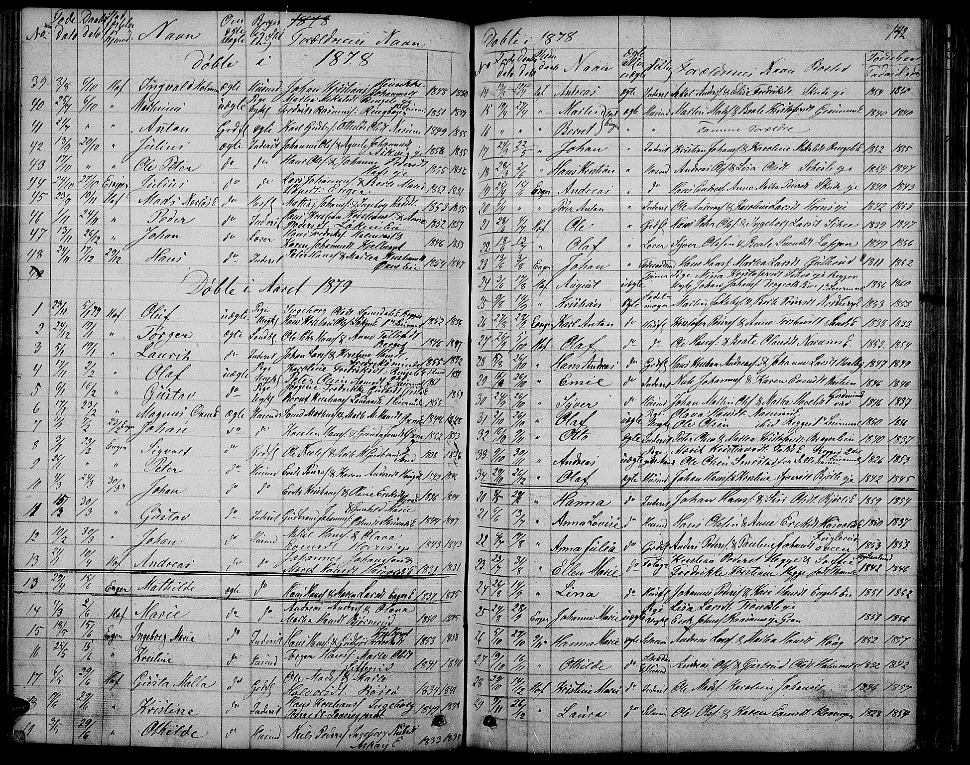 SAH, Søndre Land prestekontor, L/L0001: Klokkerbok nr. 1, 1849-1883, s. 142