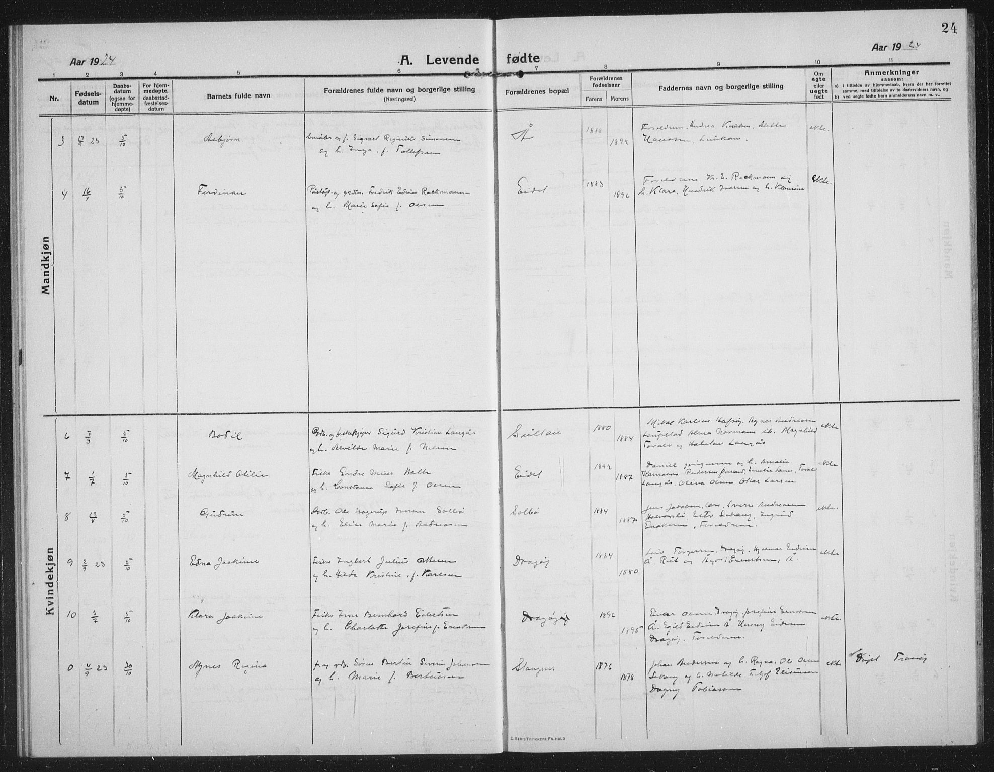 SATØ, Tranøy sokneprestkontor, I/Ia/Iab/L0019klokker: Klokkerbok nr. 19, 1914-1940, s. 24