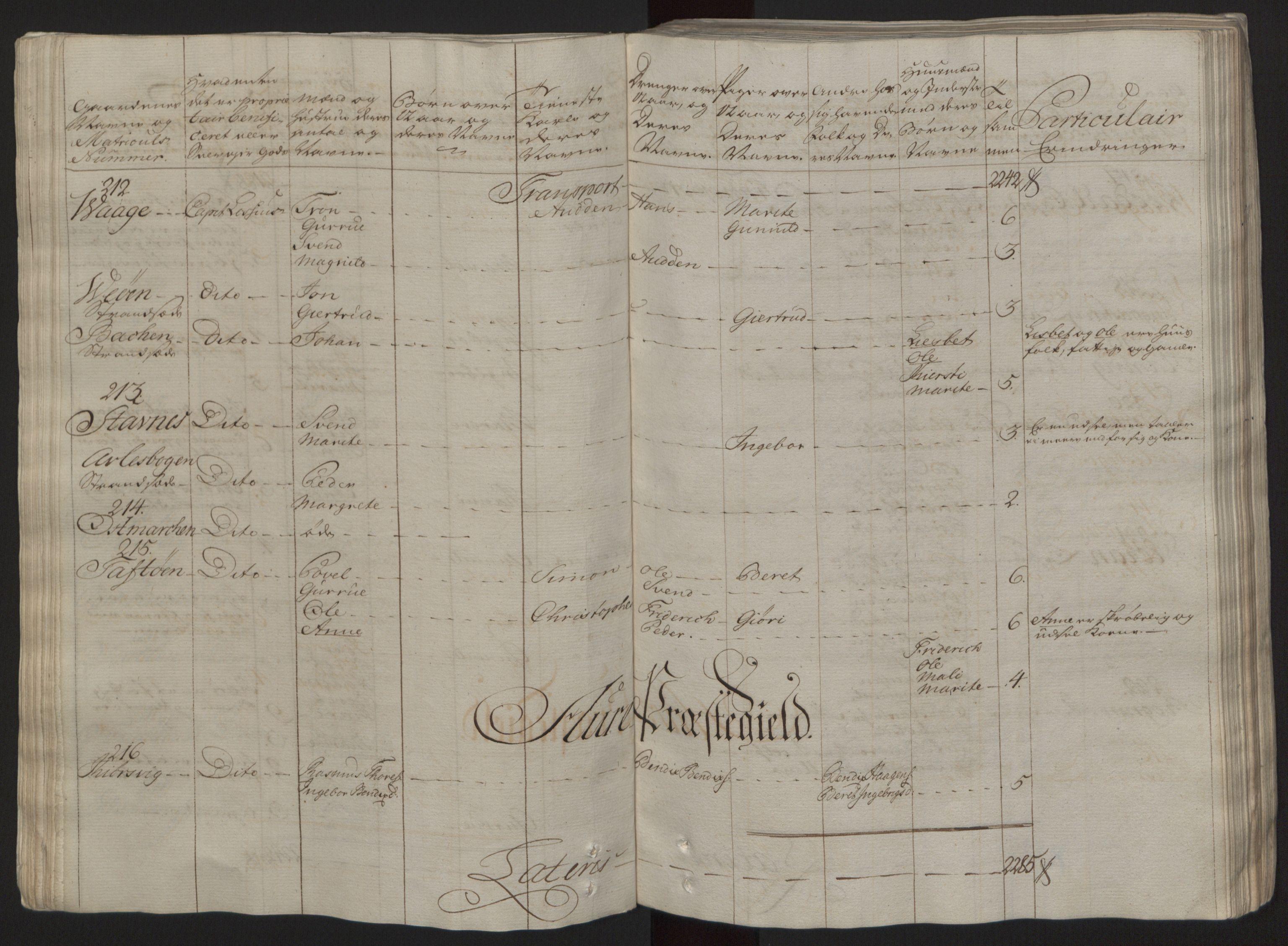RA, Rentekammeret inntil 1814, Reviderte regnskaper, Fogderegnskap, R57/L3930: Ekstraskatten Fosen, 1762-1763, s. 56