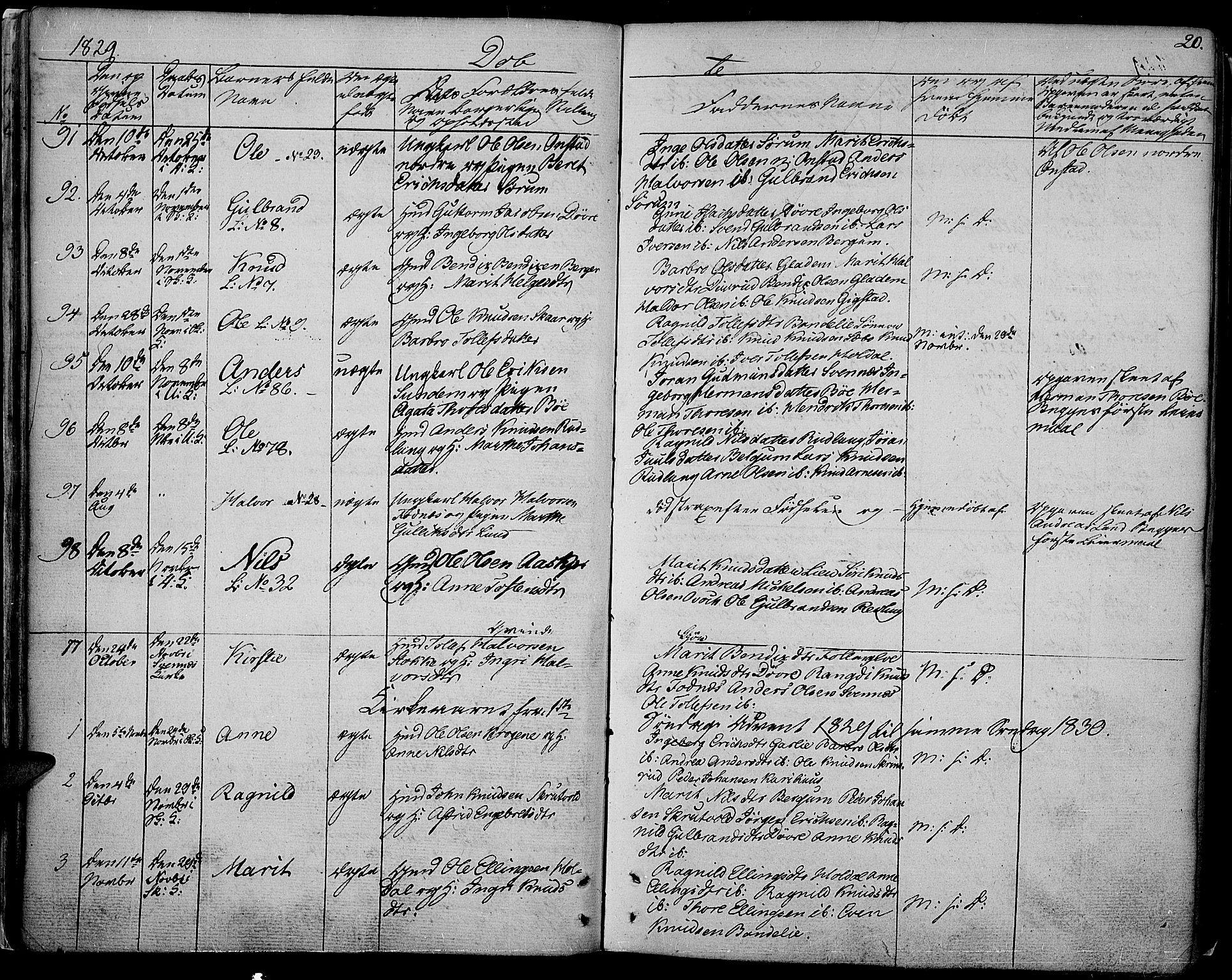 SAH, Nord-Aurdal prestekontor, Ministerialbok nr. 3, 1828-1841, s. 20
