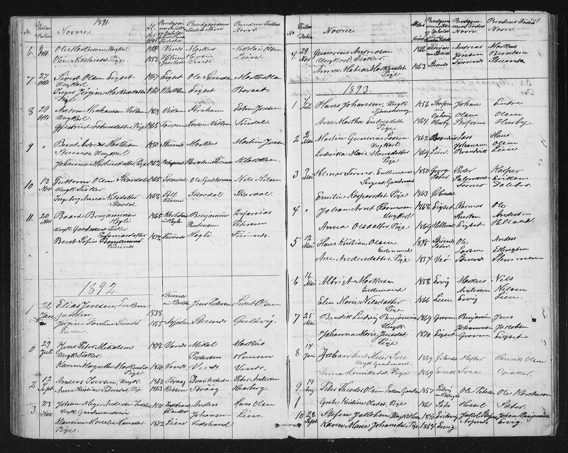 SAT, Ministerialprotokoller, klokkerbøker og fødselsregistre - Sør-Trøndelag, 651/L0647: Klokkerbok nr. 651C01, 1866-1914, s. 71