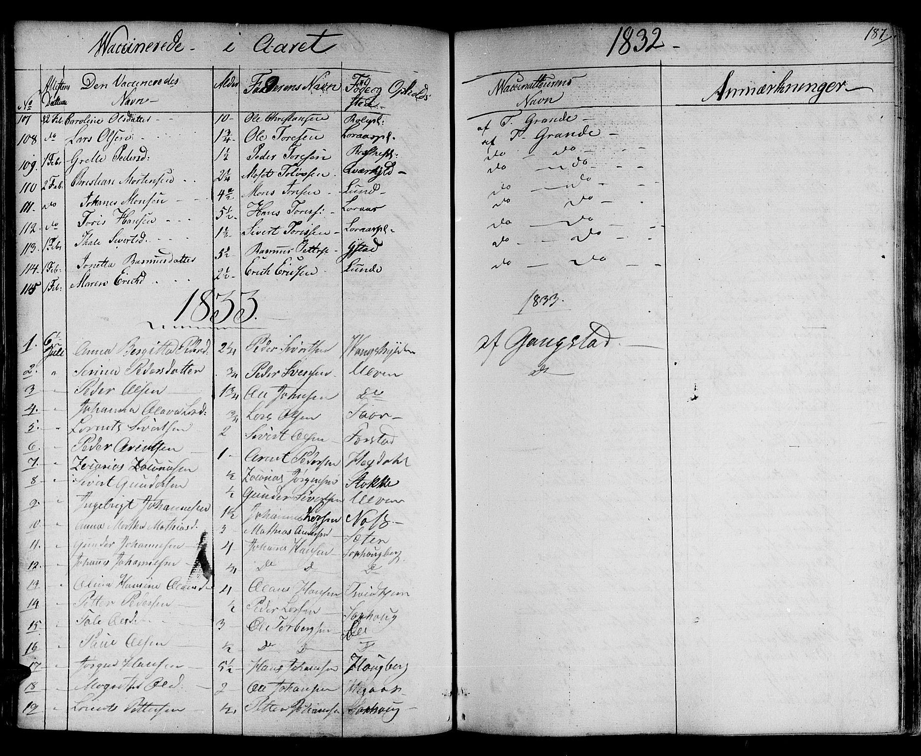SAT, Ministerialprotokoller, klokkerbøker og fødselsregistre - Nord-Trøndelag, 730/L0277: Ministerialbok nr. 730A06 /1, 1830-1839, s. 187