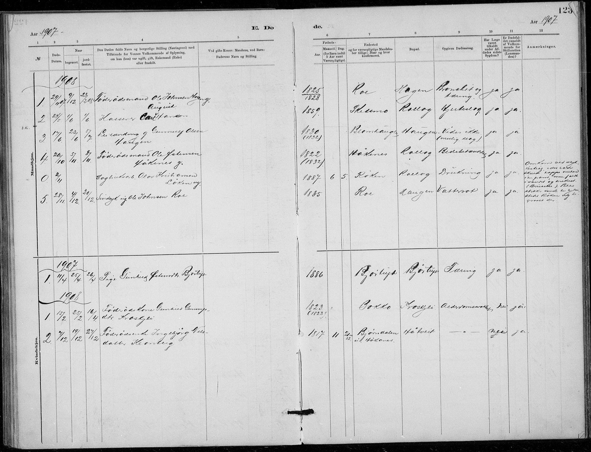 SAKO, Tinn kirkebøker, F/Fb/L0002: Ministerialbok nr. II 2, 1878-1917, s. 123