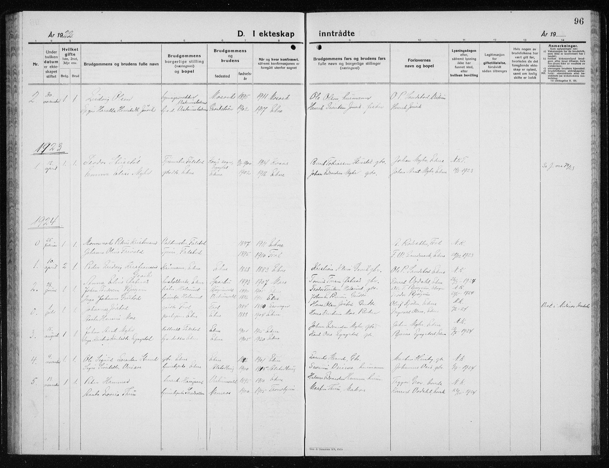SAT, Ministerialprotokoller, klokkerbøker og fødselsregistre - Nord-Trøndelag, 719/L0180: Klokkerbok nr. 719C01, 1878-1940, s. 96