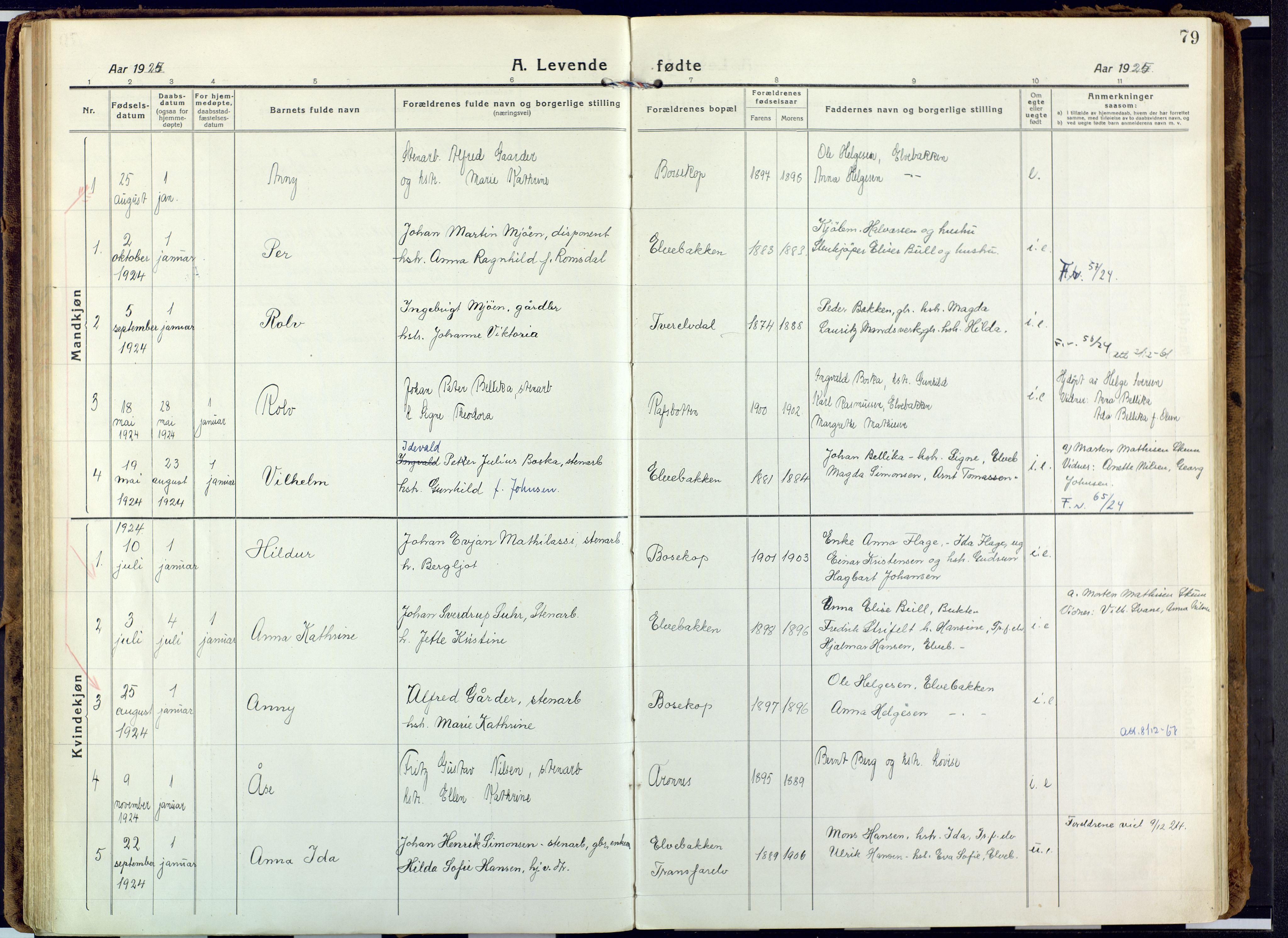 SATØ, Alta sokneprestembete, Ministerialbok nr. 6, 1918-1931, s. 79