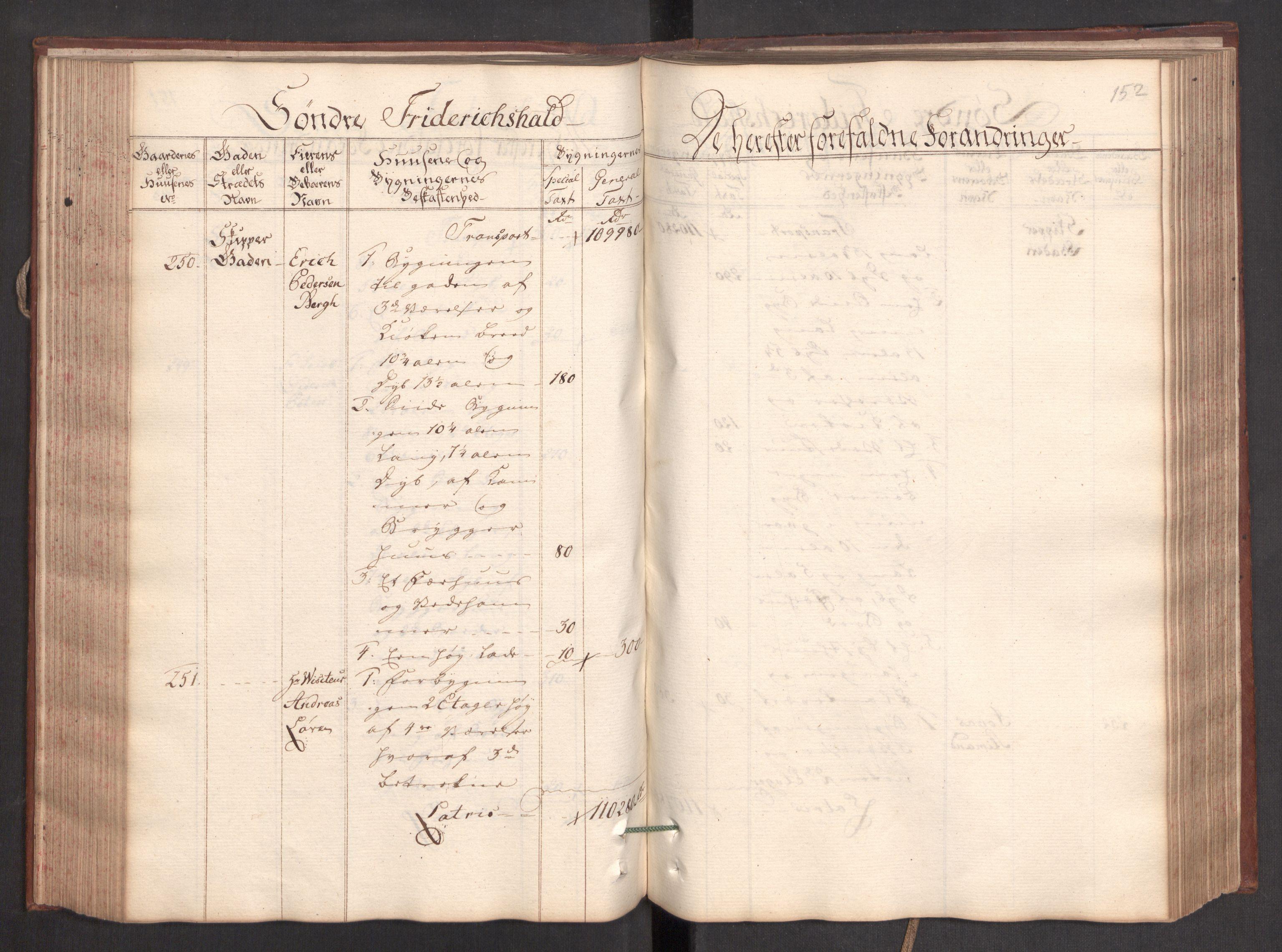 RA, Kommersekollegiet, Brannforsikringskontoret 1767-1814, F/Fa/L0023: Fredrikshald, 1767