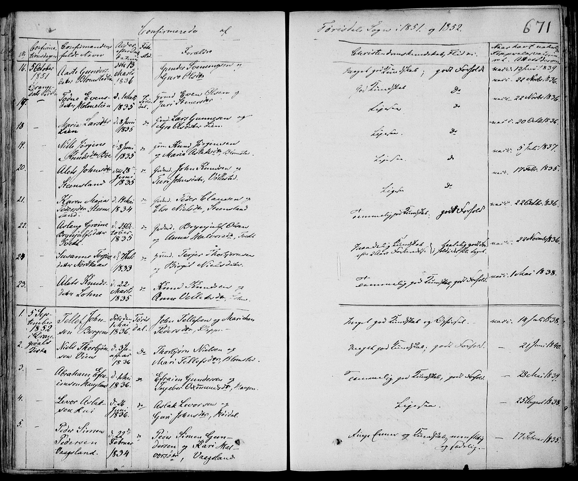 SAKO, Drangedal kirkebøker, F/Fa/L0007b: Ministerialbok nr. 7b, 1837-1856, s. 671
