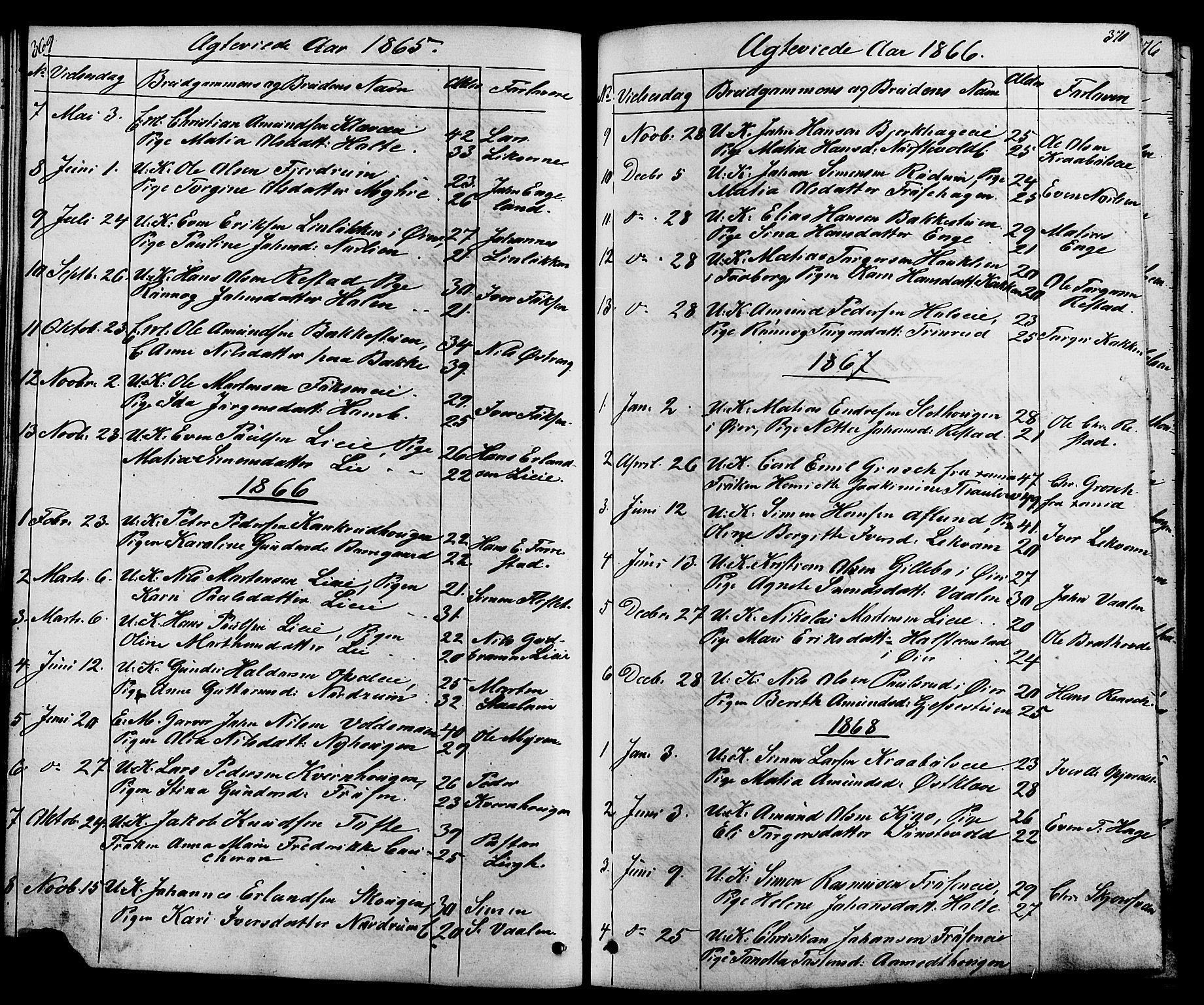 SAH, Østre Gausdal prestekontor, Klokkerbok nr. 1, 1863-1893, s. 369-370