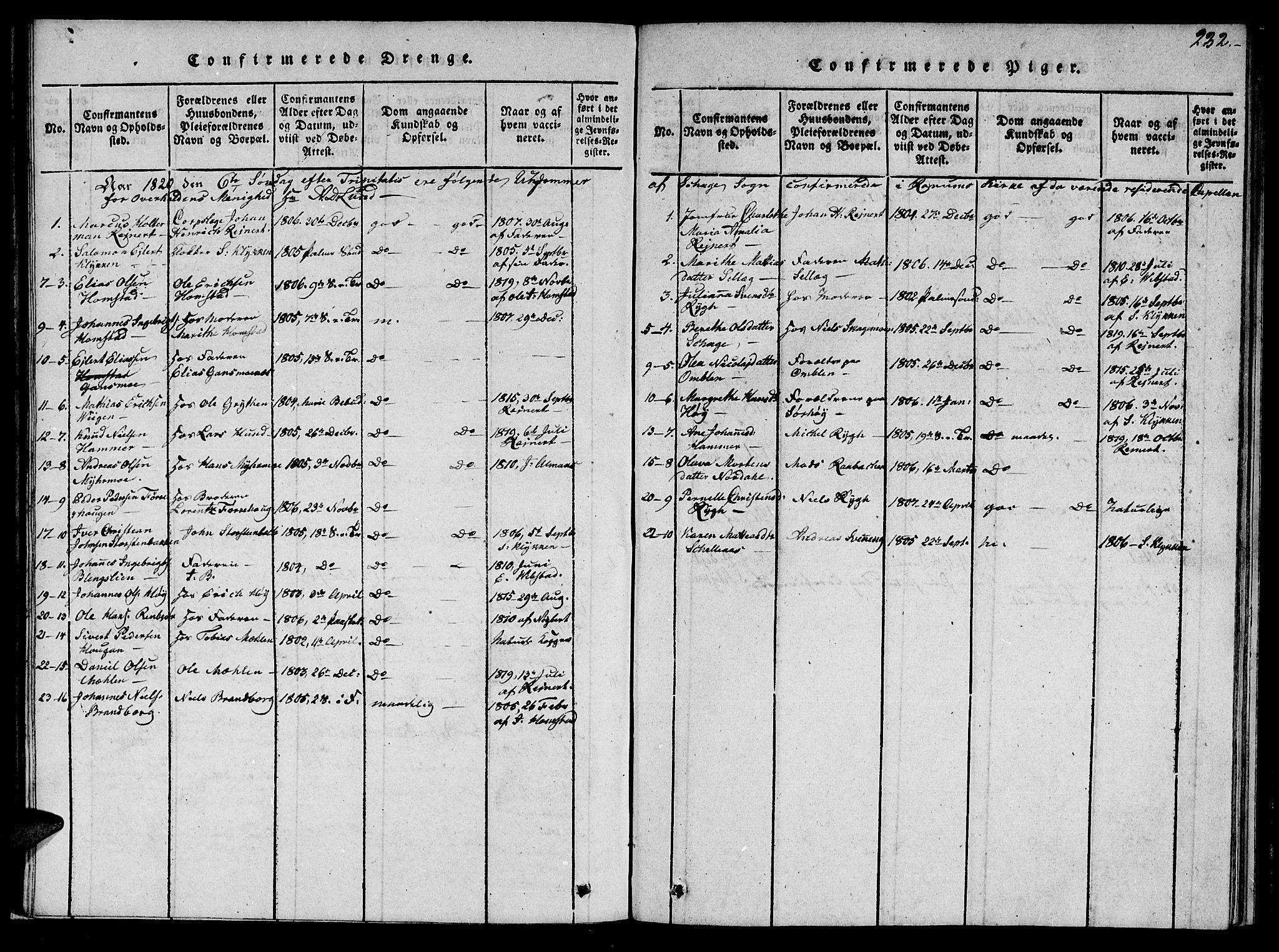 SAT, Ministerialprotokoller, klokkerbøker og fødselsregistre - Nord-Trøndelag, 766/L0565: Klokkerbok nr. 767C01, 1817-1823, s. 232