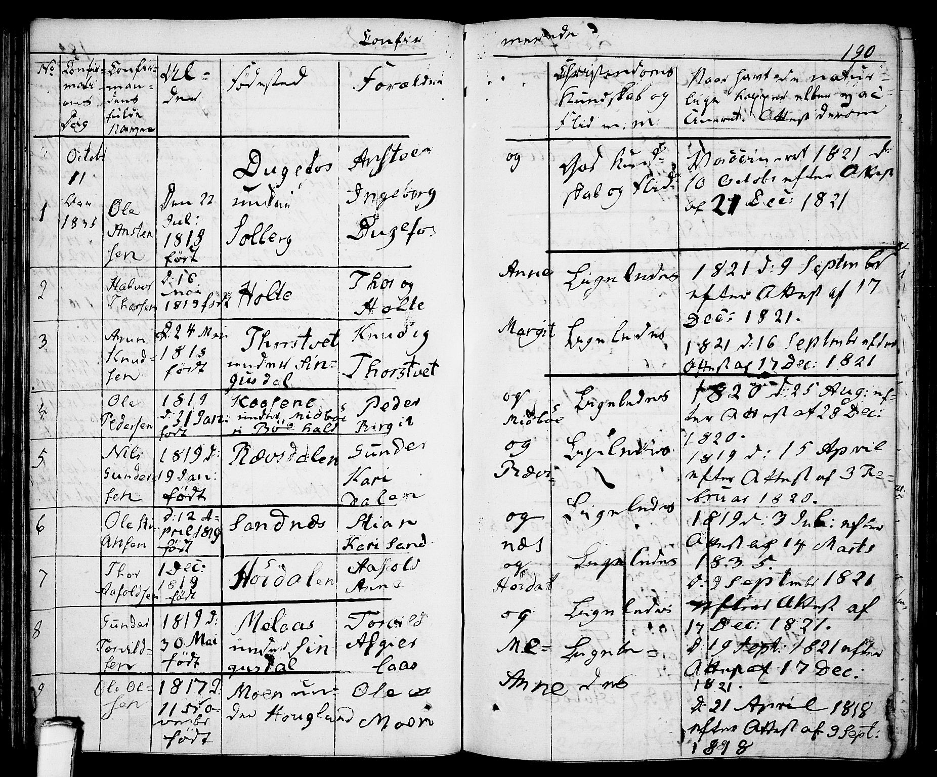 SAKO, Drangedal kirkebøker, F/Fa/L0006: Ministerialbok nr. 6, 1831-1837, s. 190