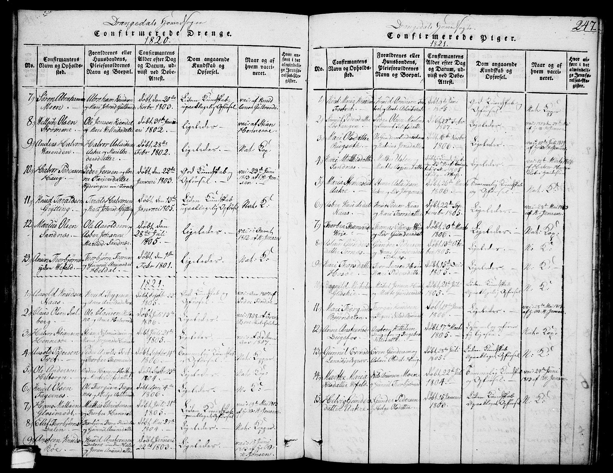SAKO, Drangedal kirkebøker, F/Fa/L0005: Ministerialbok nr. 5 /1, 1814-1831, s. 247