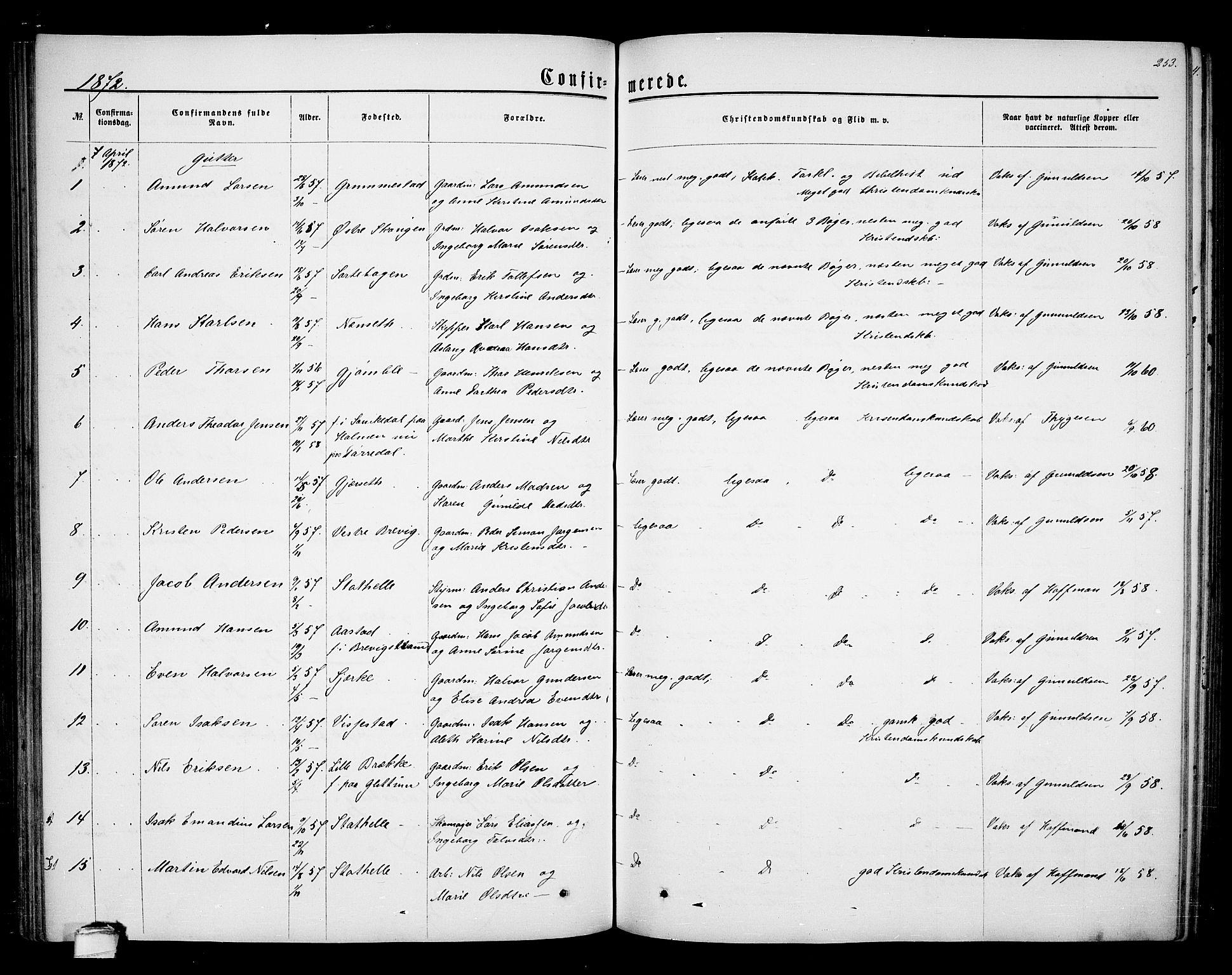 SAKO, Bamble kirkebøker, G/Ga/L0006: Klokkerbok nr. I 6, 1860-1876, s. 253