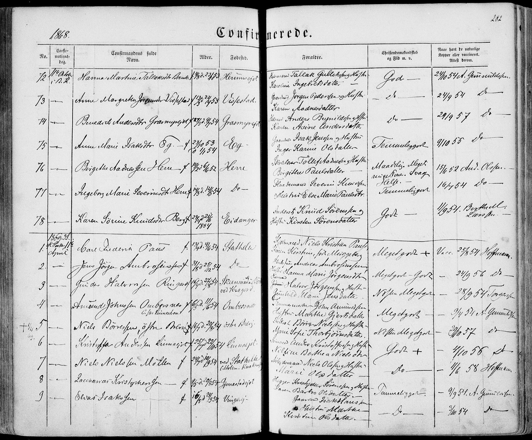 SAKO, Bamble kirkebøker, F/Fa/L0005: Ministerialbok nr. I 5, 1854-1869, s. 282