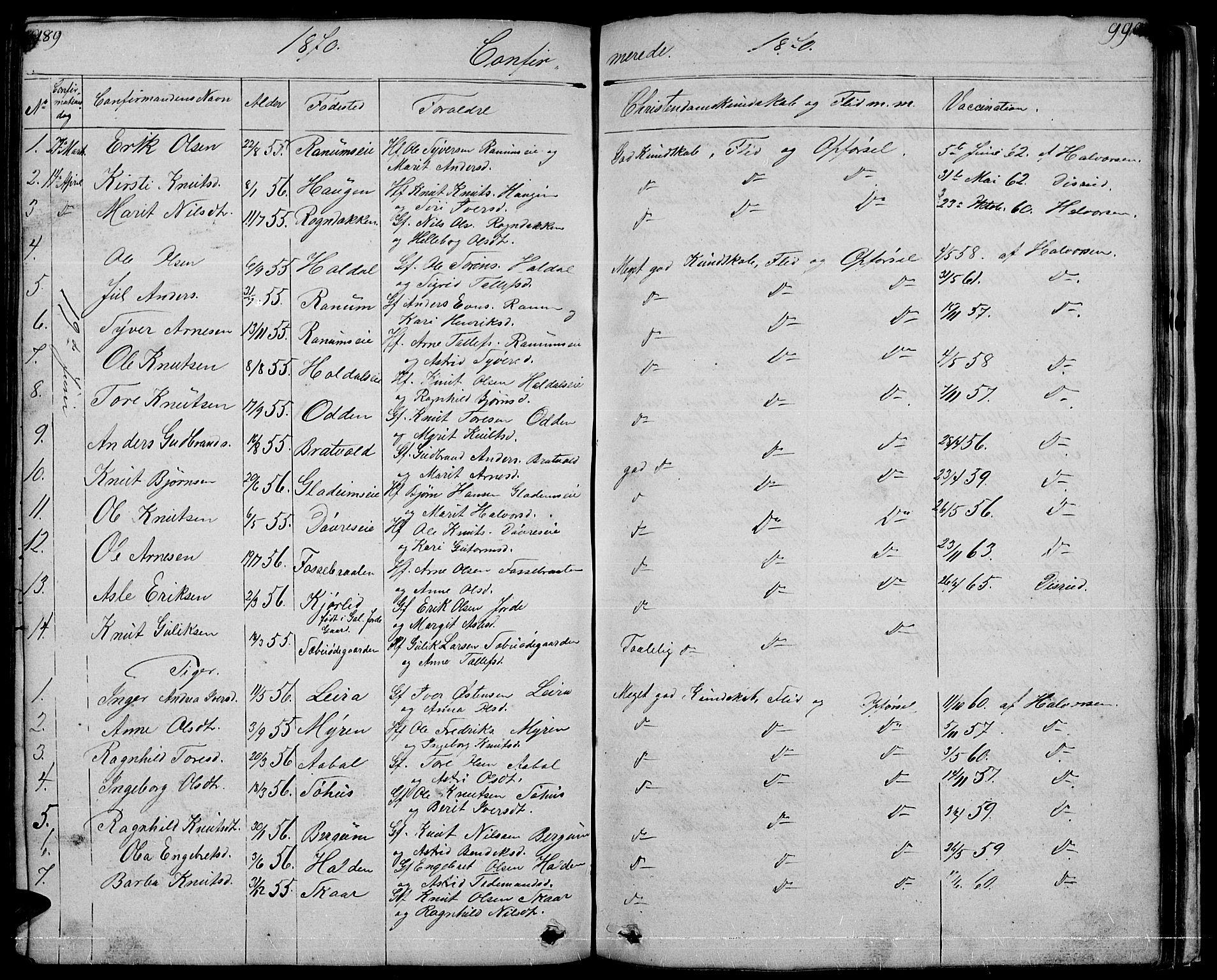 SAH, Nord-Aurdal prestekontor, Klokkerbok nr. 1, 1834-1887, s. 989-990