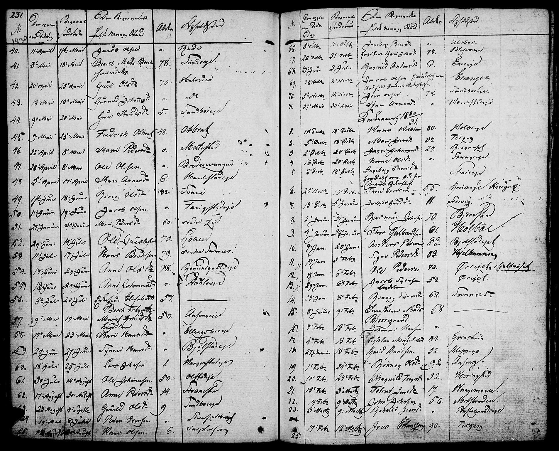 SAH, Vågå prestekontor, Ministerialbok nr. 4 /1, 1827-1842, s. 231