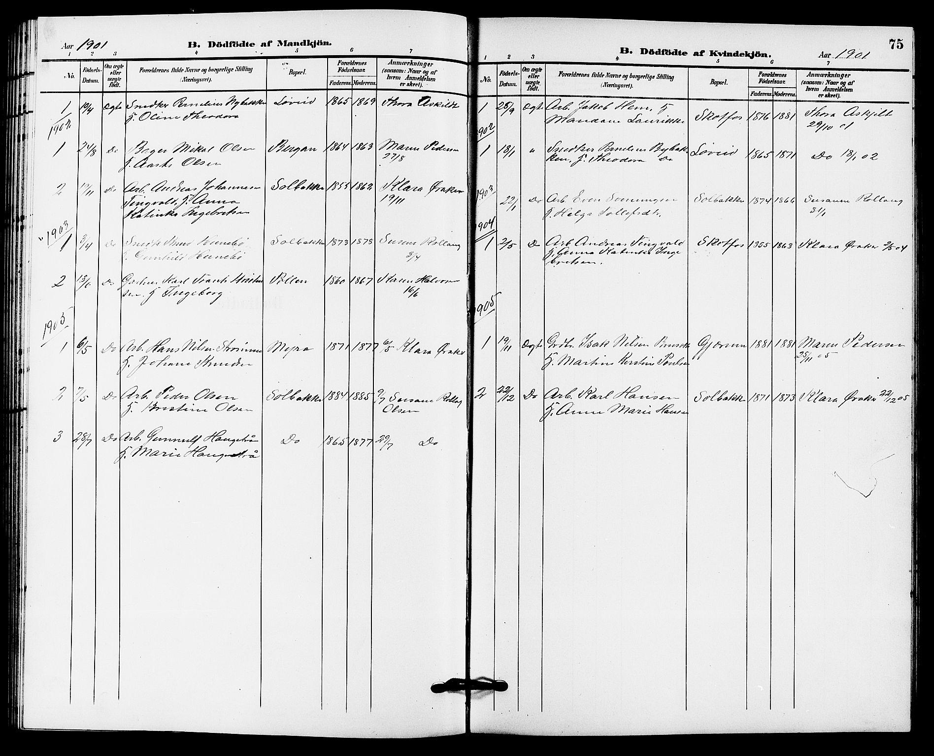 SAKO, Solum kirkebøker, G/Gb/L0004: Klokkerbok nr. II 4, 1898-1905, s. 75