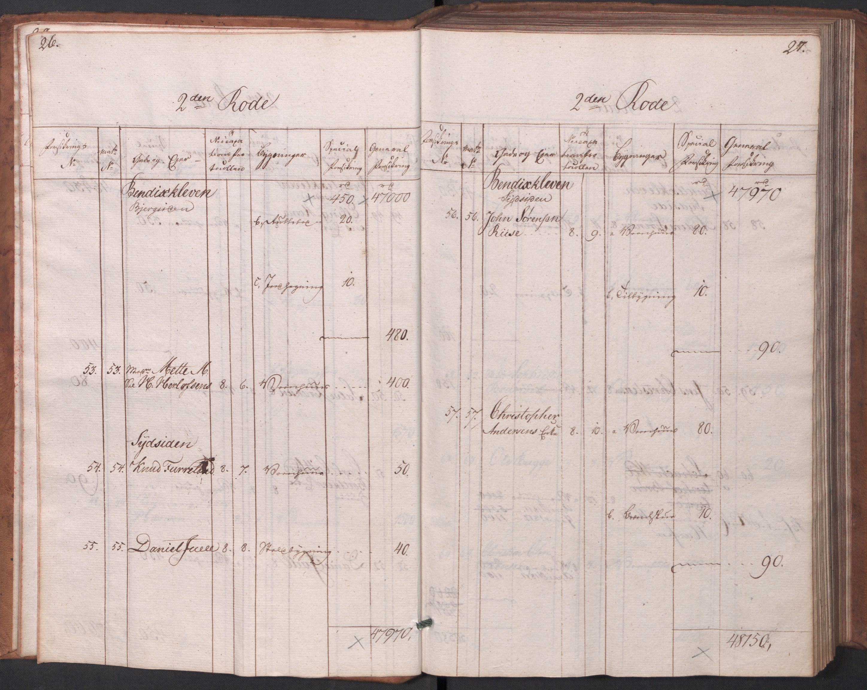 RA, Kommersekollegiet, Brannforsikringskontoret 1767-1814, F/Fa/L0003: Arendal, 1807-1817, s. 26-27