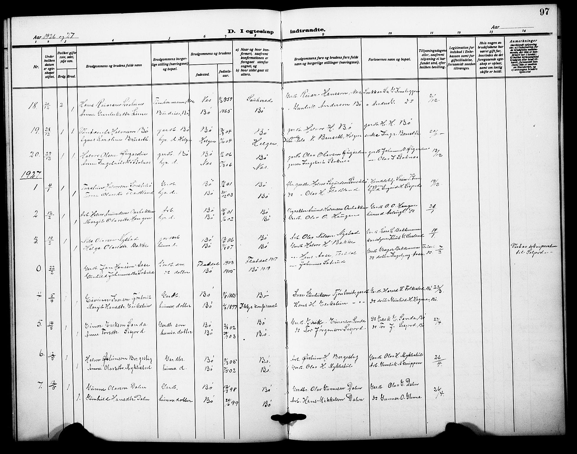 SAKO, Bø kirkebøker, G/Ga/L0008: Klokkerbok nr. 8, 1920-1930, s. 97