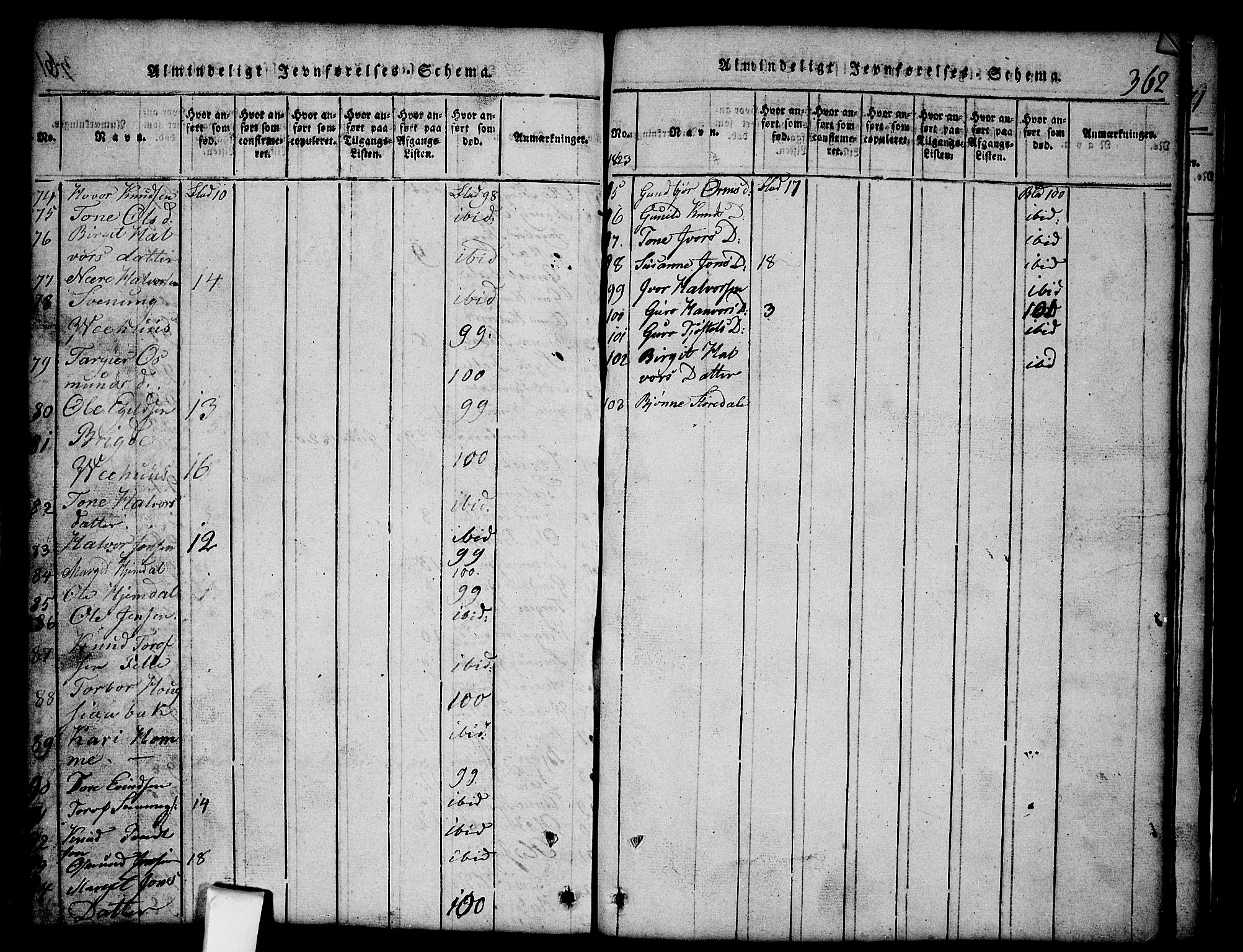 SAKO, Nissedal kirkebøker, G/Gb/L0001: Klokkerbok nr. II 1, 1814-1862, s. 362