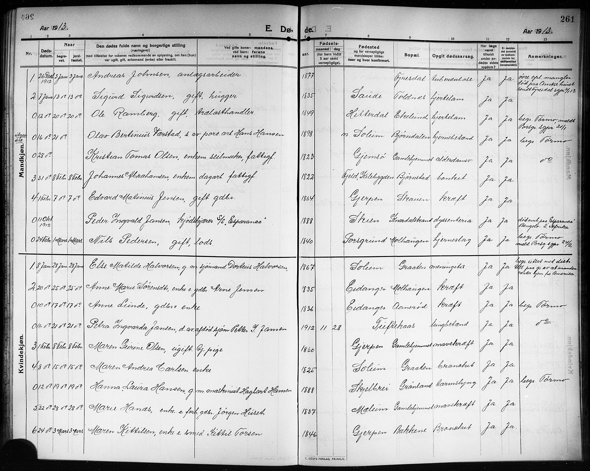 SAKO, Solum kirkebøker, G/Ga/L0009: Klokkerbok nr. I 9, 1909-1922, s. 261