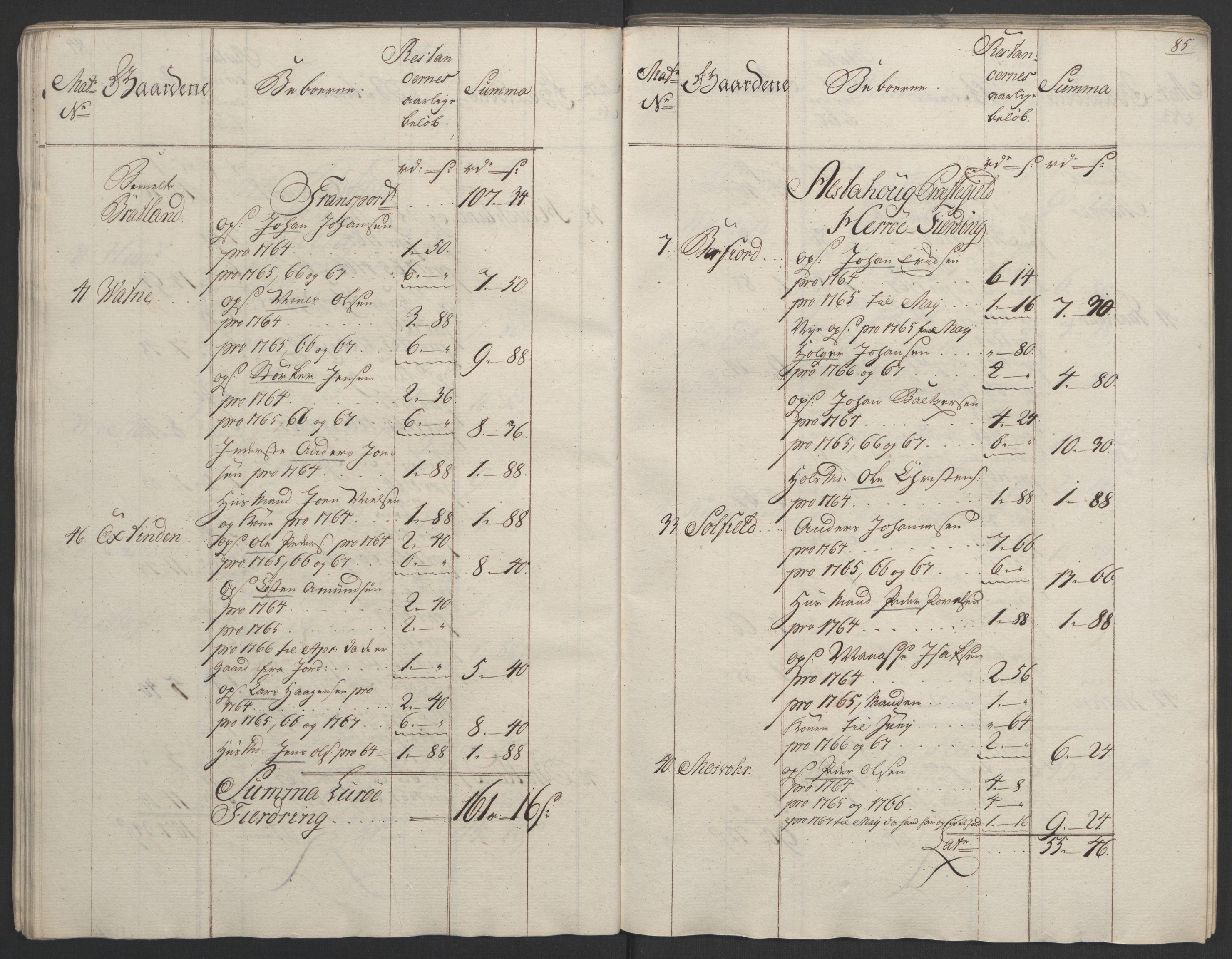 RA, Rentekammeret inntil 1814, Realistisk ordnet avdeling, Ol/L0023: [Gg 10]: Ekstraskatten, 23.09.1762. Helgeland (restanseregister), 1767-1772, s. 82